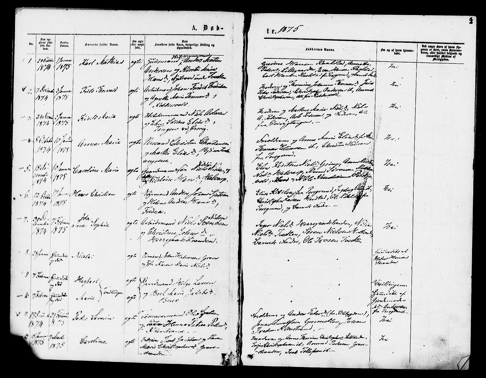 SAKO, Eidanger kirkebøker, F/Fa/L0011: Ministerialbok nr. 11, 1875-1878, s. 2