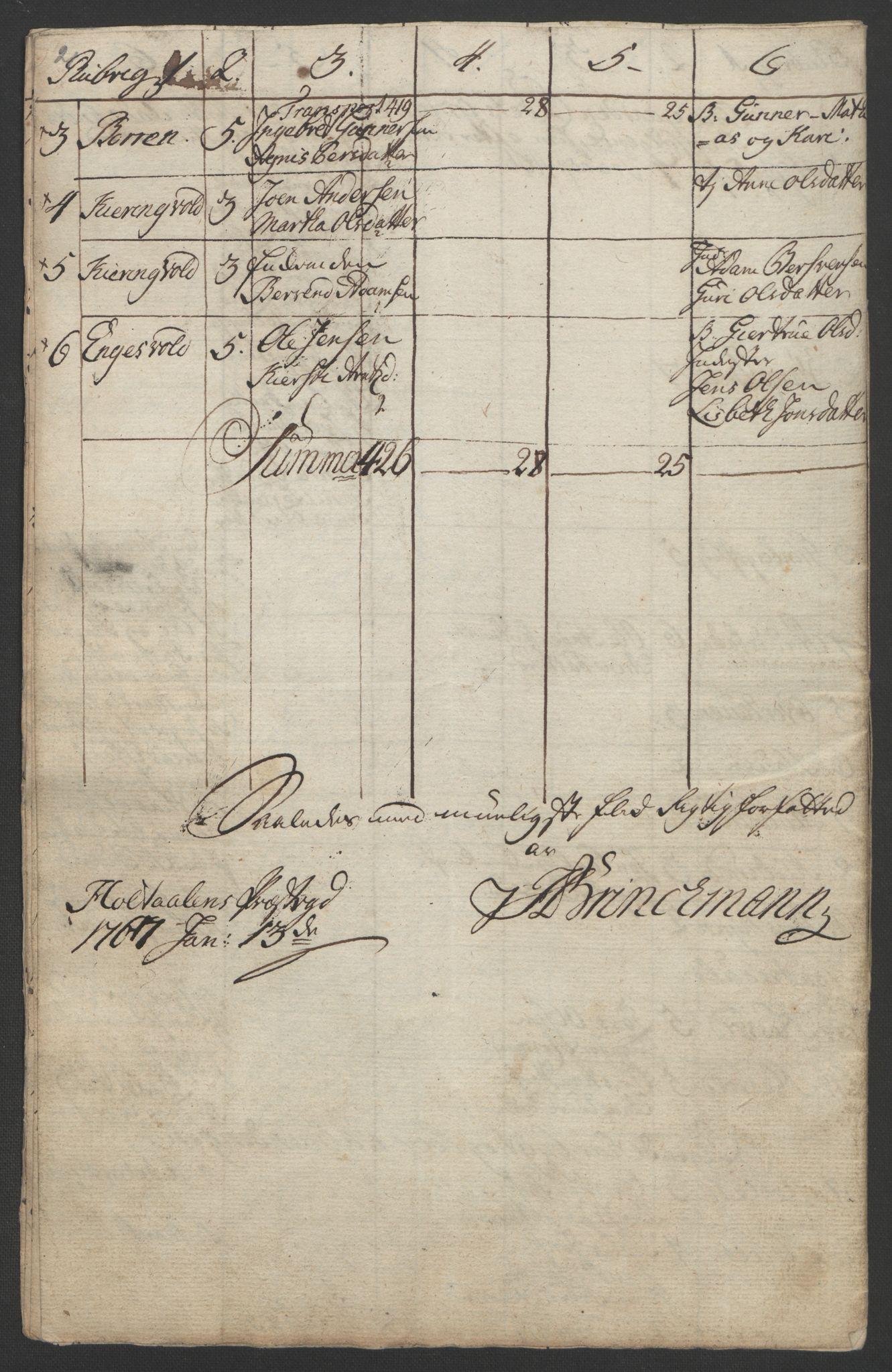 RA, Rentekammeret inntil 1814, Realistisk ordnet avdeling, Ol/L0021: [Gg 10]: Ekstraskatten, 23.09.1762. Orkdal og Gauldal, 1762-1767, s. 798