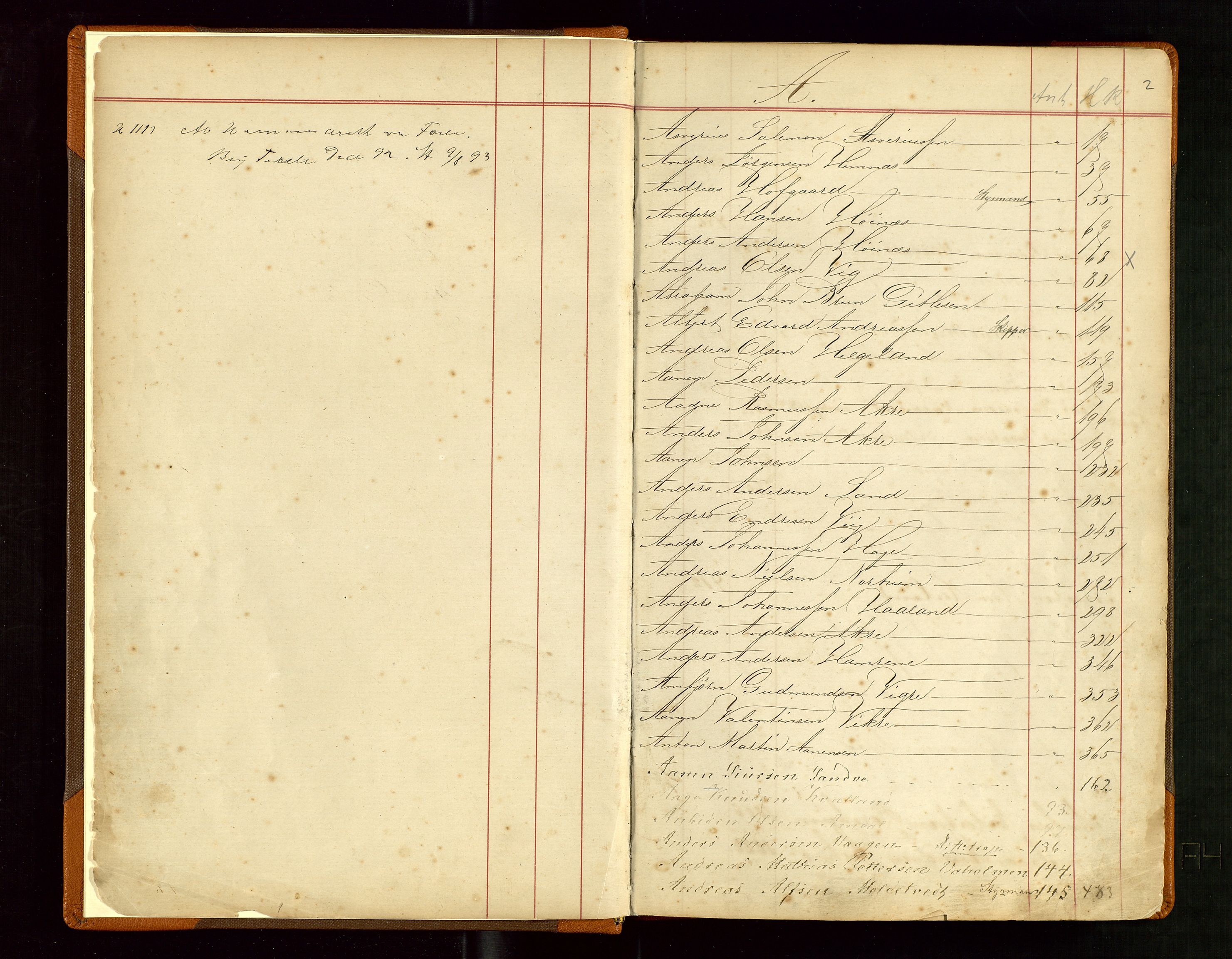 SAST, Haugesund sjømannskontor, F/Fb/Fba/L0003: Navneregister med henvisning til rullenummer (fornavn) Haugesund krets, 1860-1948, s. 2