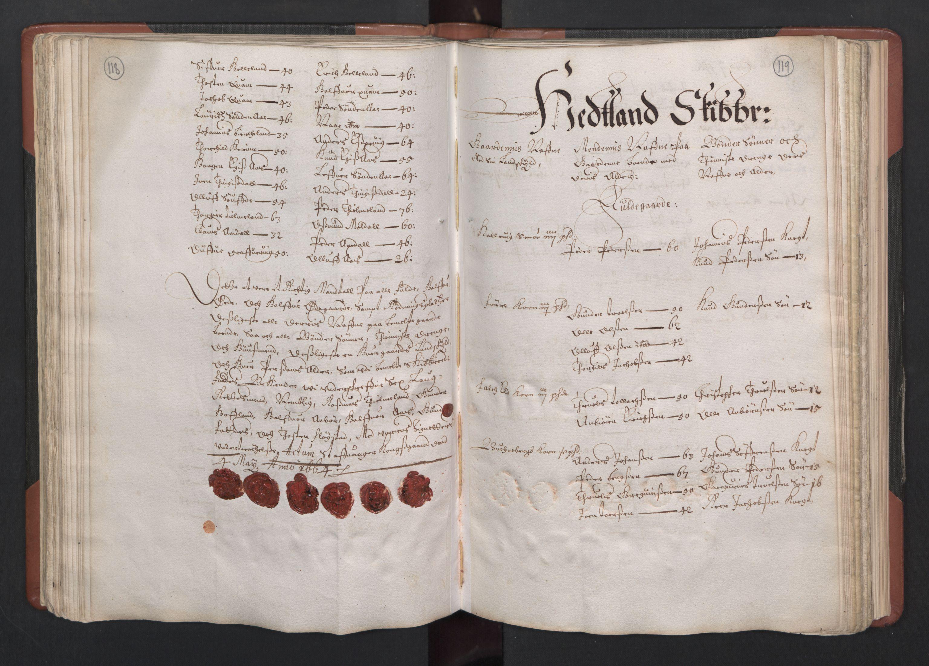 RA, Fogdenes og sorenskrivernes manntall 1664-1666, nr. 12: Ryfylke fogderi, 1664, s. 118-119