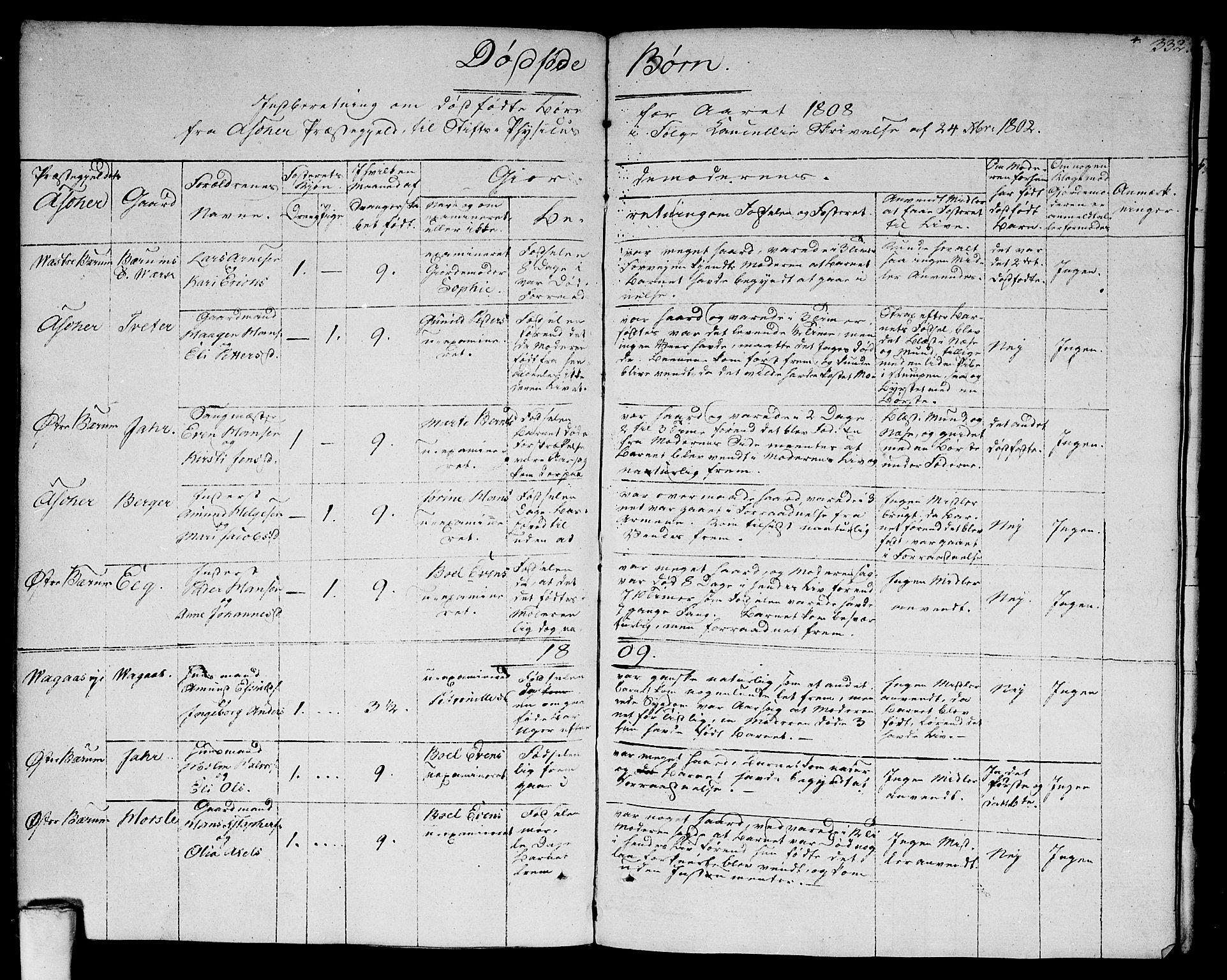 SAO, Asker prestekontor Kirkebøker, F/Fa/L0005: Ministerialbok nr. I 5, 1807-1813, s. 332