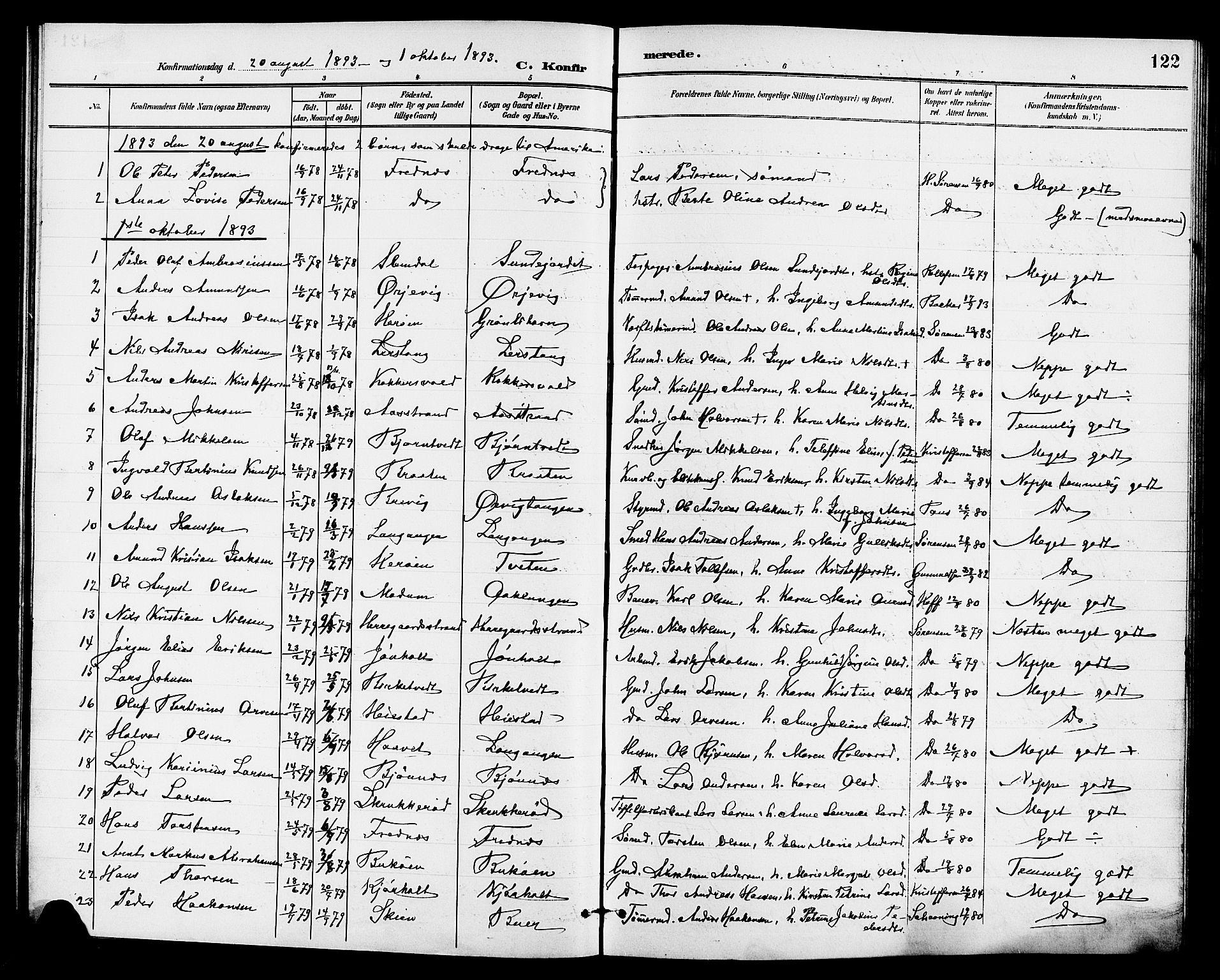 SAKO, Eidanger kirkebøker, G/Ga/L0003: Klokkerbok nr. 3, 1893-1911, s. 122