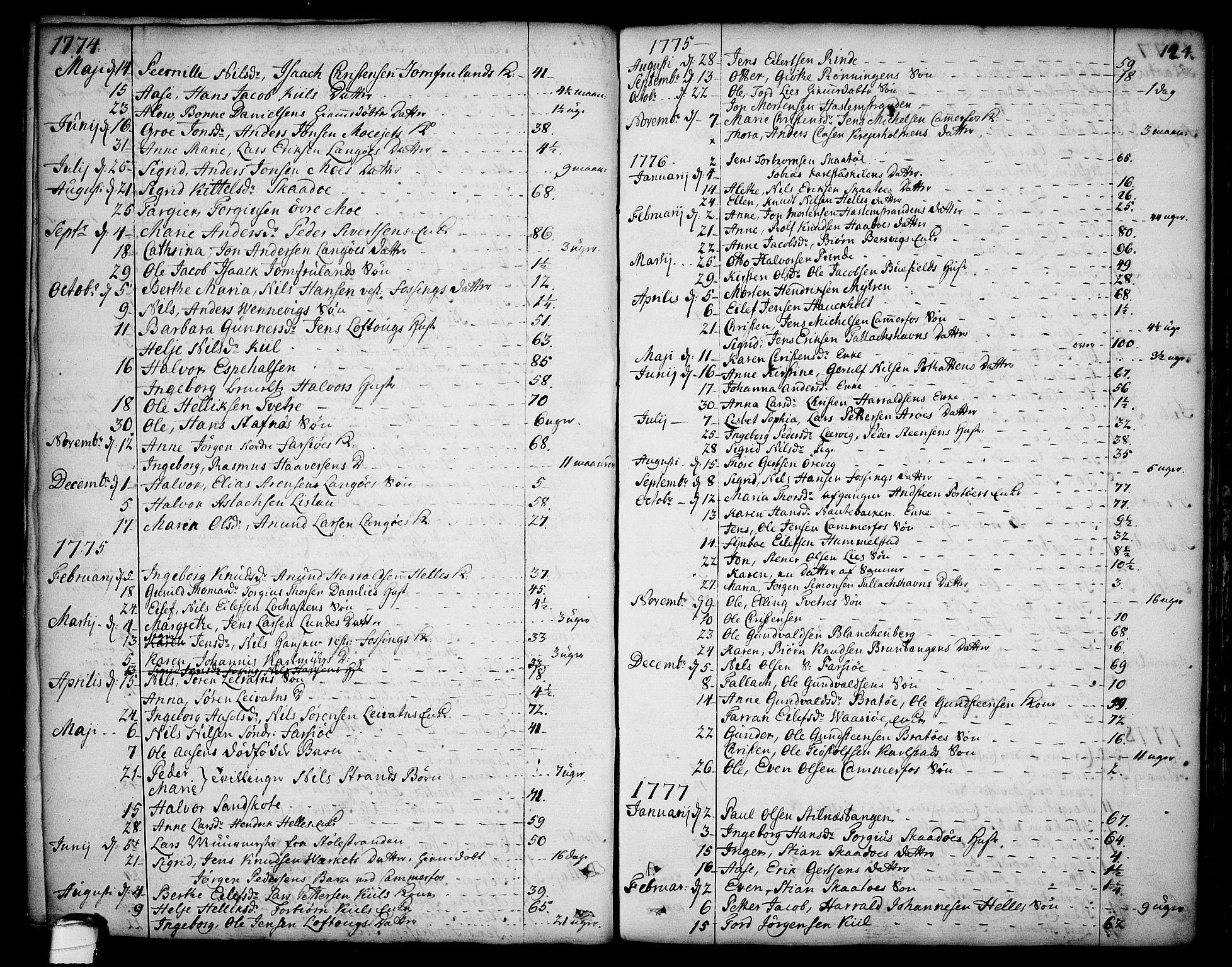 SAKO, Sannidal kirkebøker, F/Fa/L0002: Ministerialbok nr. 2, 1767-1802, s. 124
