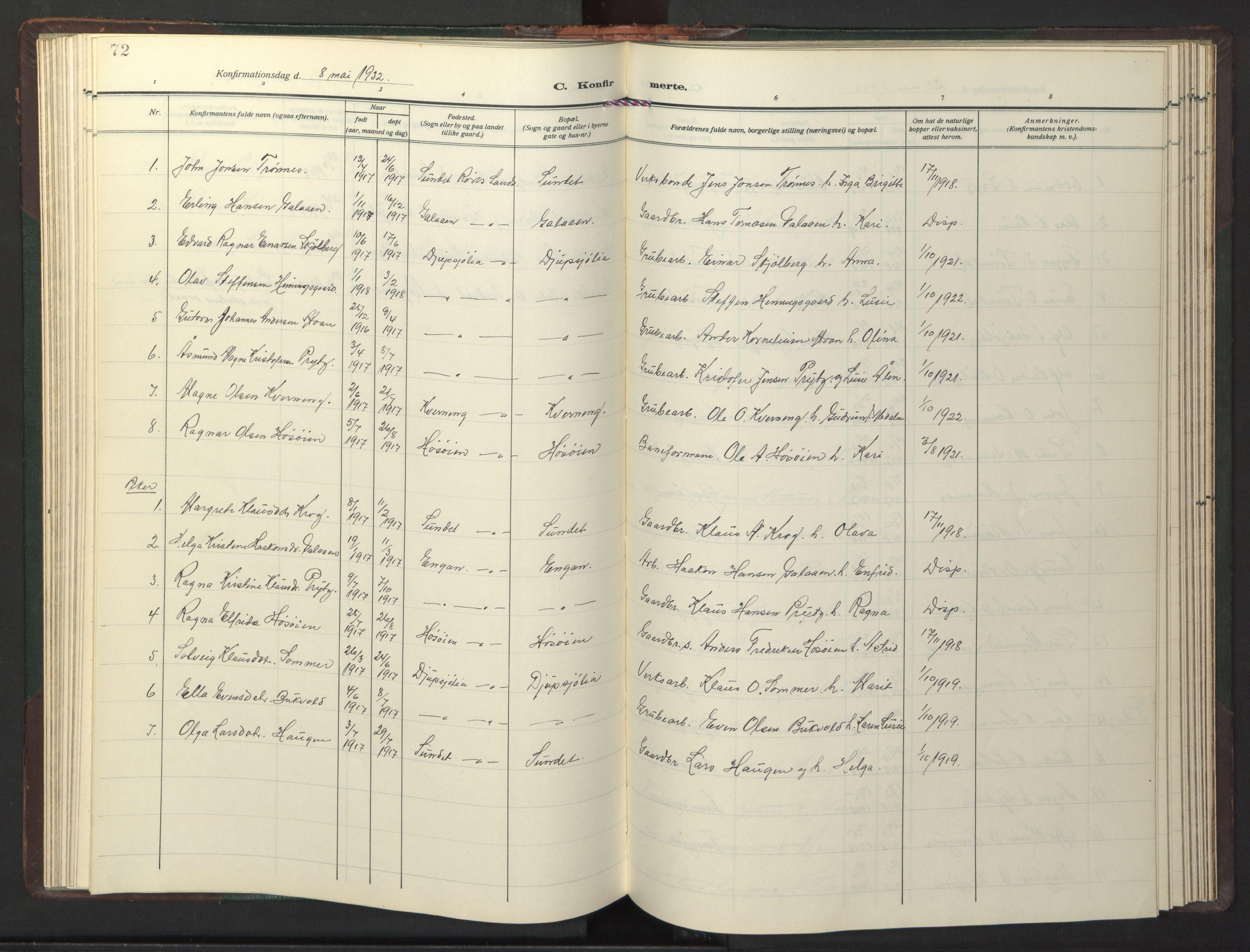SAT, Ministerialprotokoller, klokkerbøker og fødselsregistre - Sør-Trøndelag, 681/L0944: Klokkerbok nr. 681C08, 1926-1954, s. 72