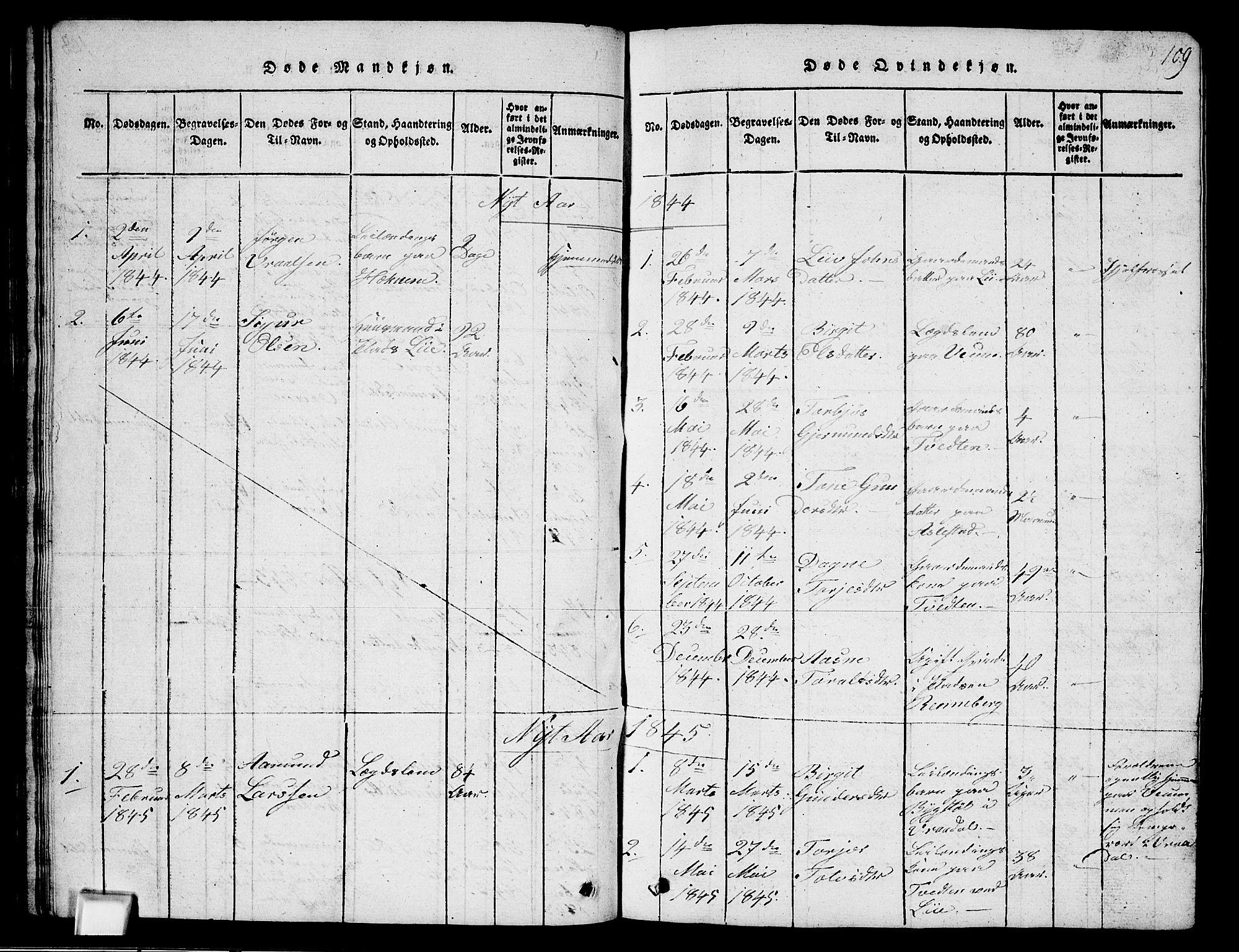 SAKO, Fyresdal kirkebøker, G/Ga/L0003: Klokkerbok nr. I 3, 1815-1863, s. 109