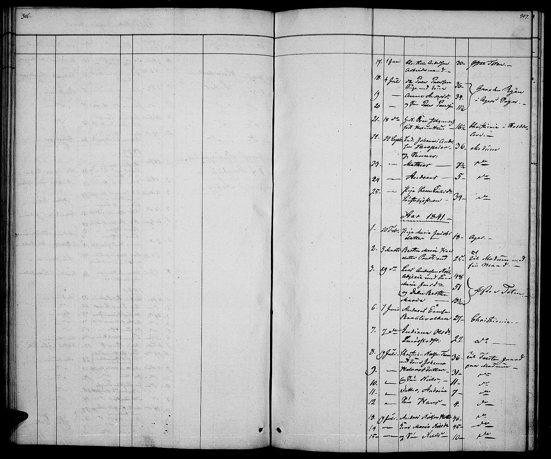 SAH, Vestre Toten prestekontor, H/Ha/Hab/L0002: Klokkerbok nr. 2, 1836-1848, s. 306-307