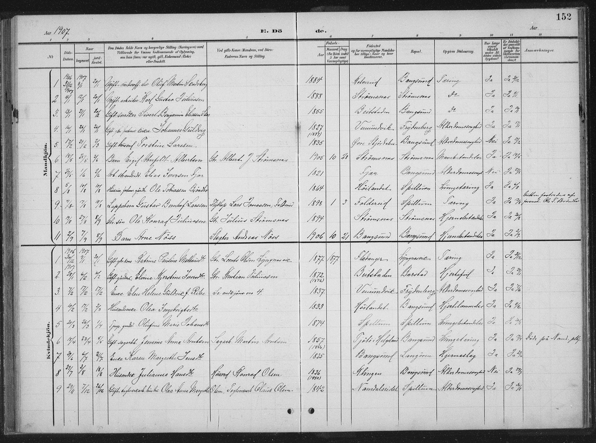 SAT, Ministerialprotokoller, klokkerbøker og fødselsregistre - Nord-Trøndelag, 770/L0591: Klokkerbok nr. 770C02, 1902-1940, s. 152