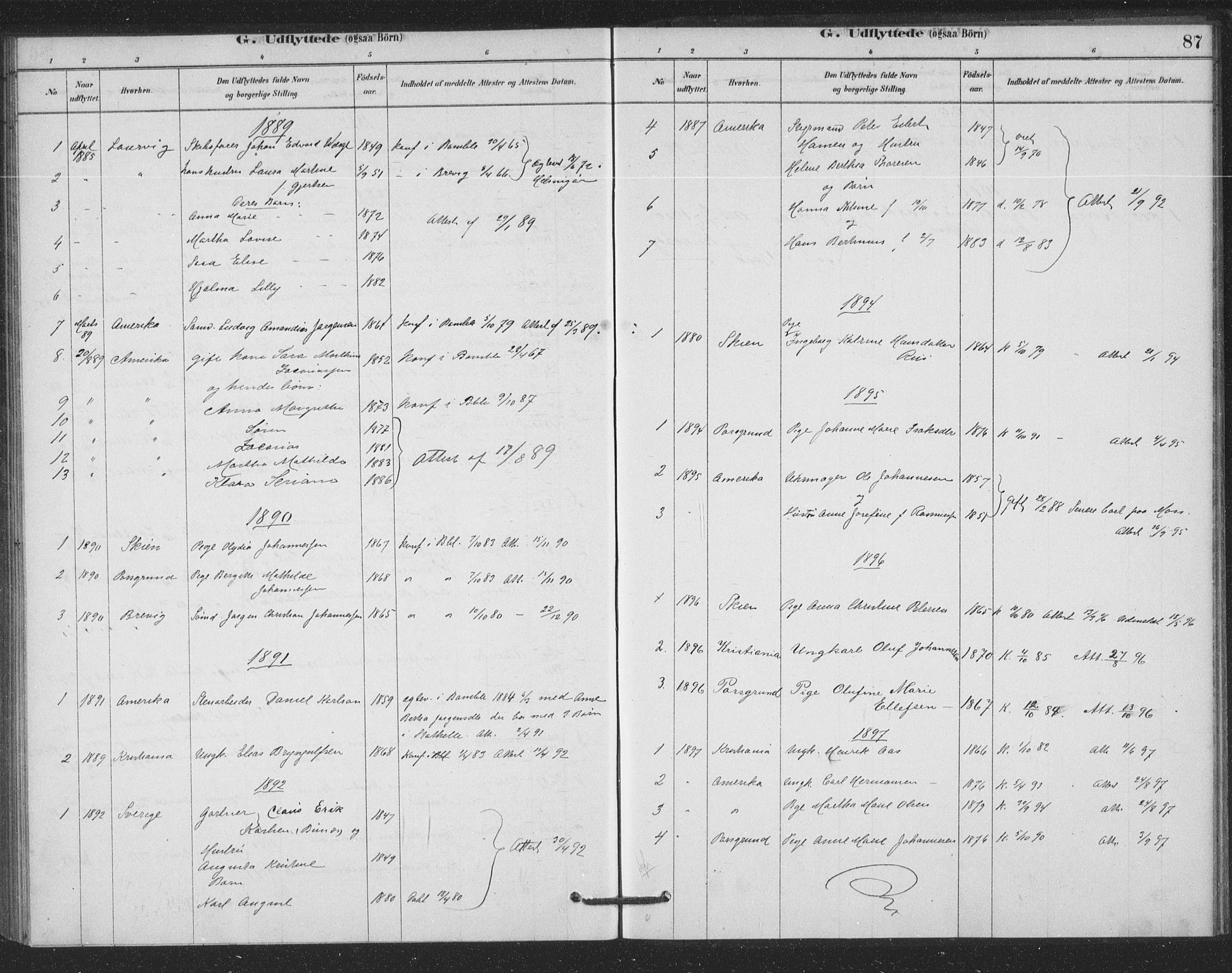SAKO, Bamble kirkebøker, F/Fb/L0001: Ministerialbok nr. II 1, 1878-1899, s. 87