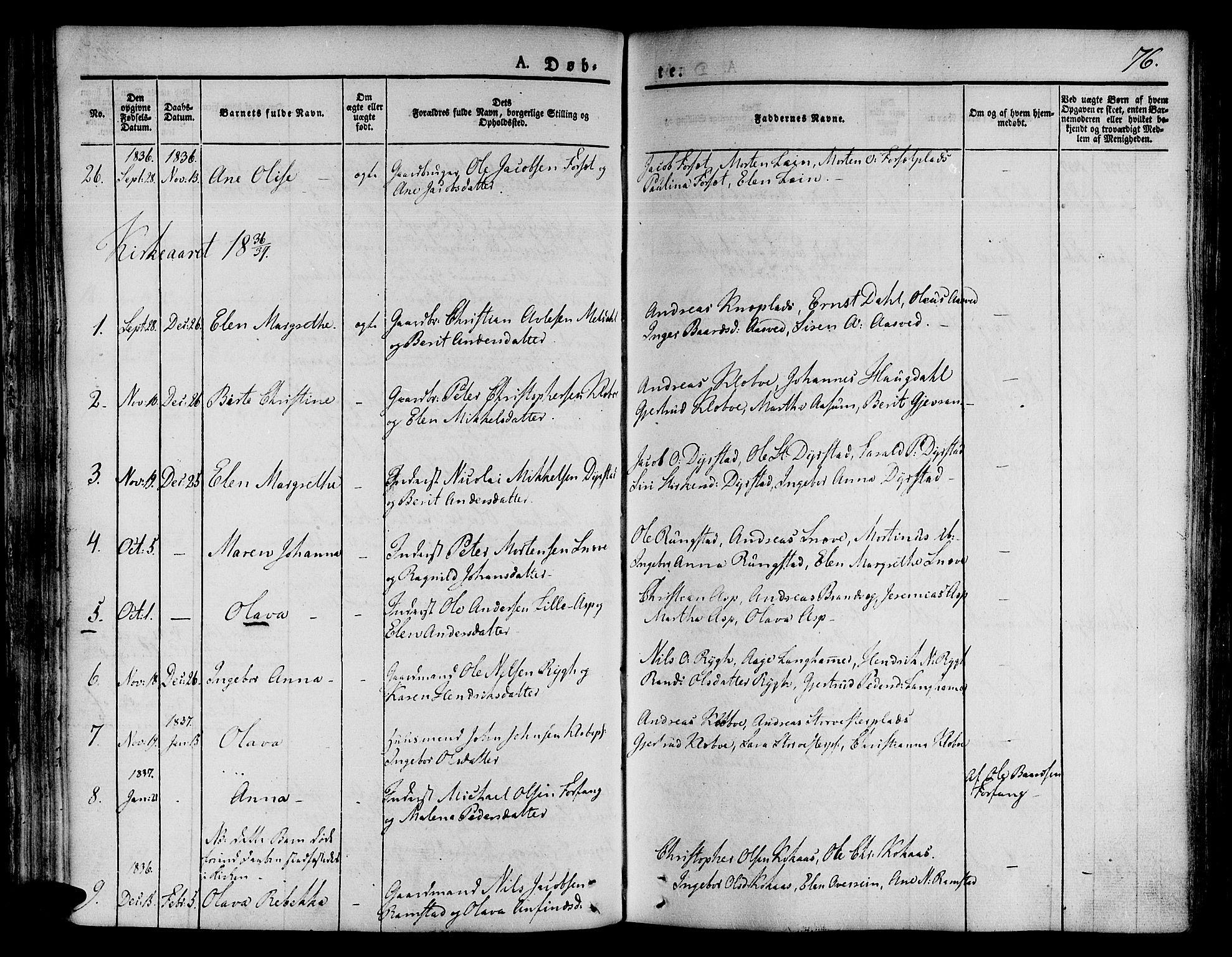 SAT, Ministerialprotokoller, klokkerbøker og fødselsregistre - Nord-Trøndelag, 746/L0445: Ministerialbok nr. 746A04, 1826-1846, s. 76