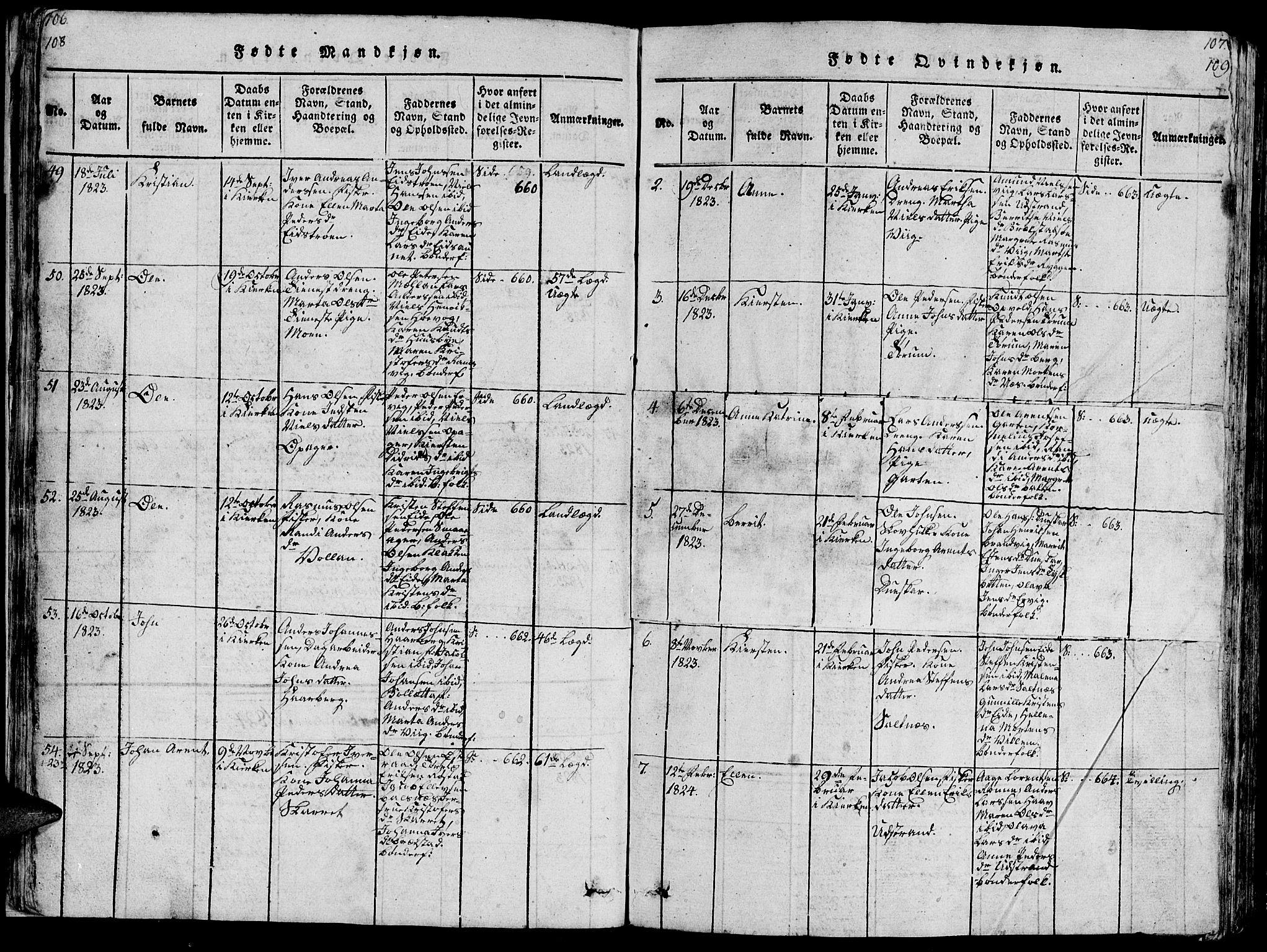 SAT, Ministerialprotokoller, klokkerbøker og fødselsregistre - Sør-Trøndelag, 659/L0744: Klokkerbok nr. 659C01, 1818-1825, s. 108-109