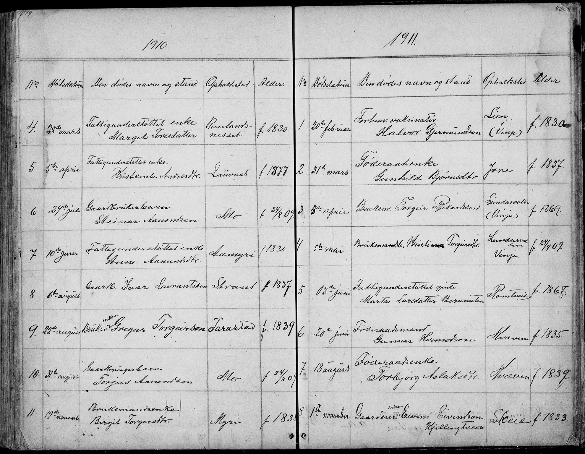 SAKO, Rauland kirkebøker, G/Ga/L0002: Klokkerbok nr. I 2, 1849-1935, s. 429-430