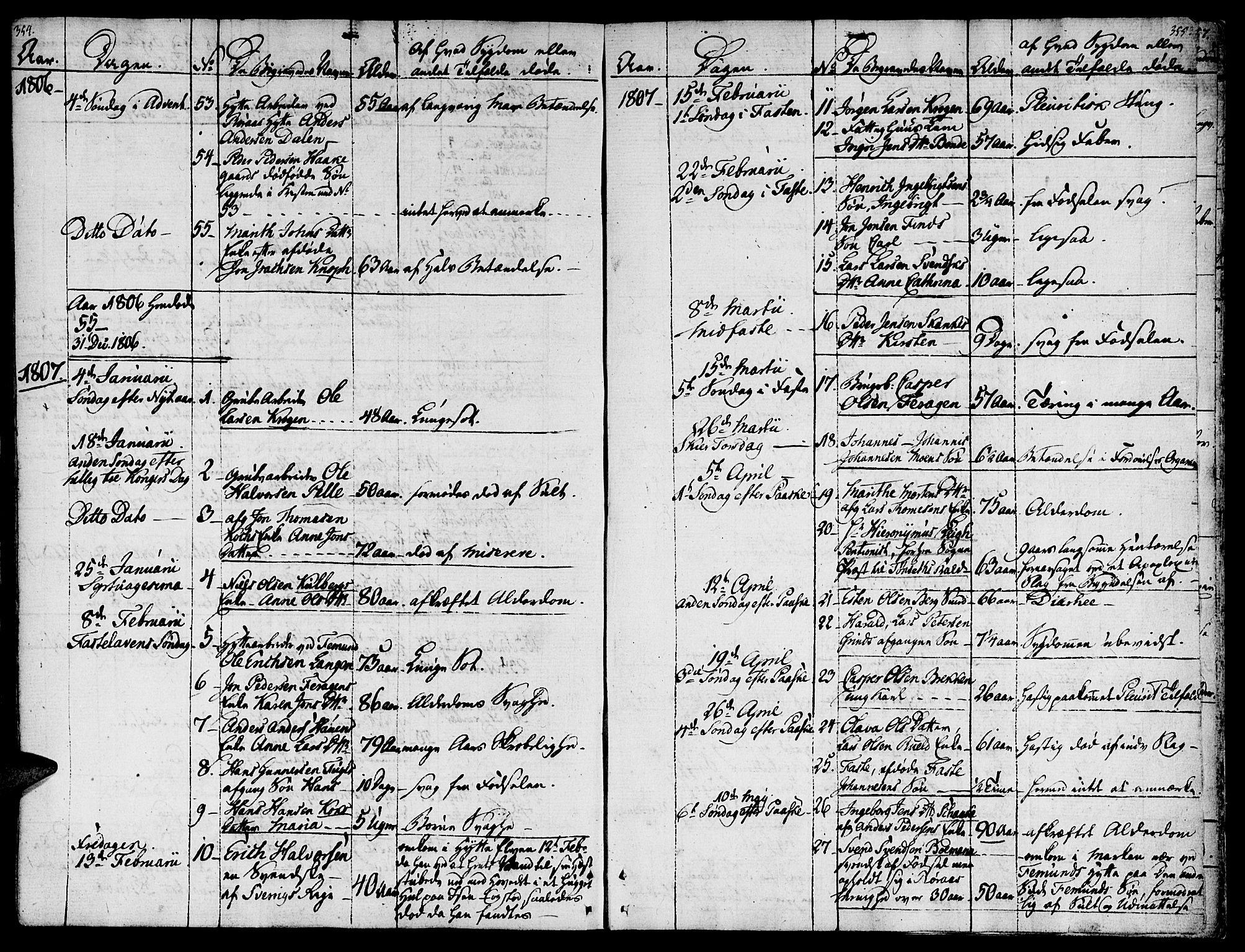 SAT, Ministerialprotokoller, klokkerbøker og fødselsregistre - Sør-Trøndelag, 681/L0928: Ministerialbok nr. 681A06, 1806-1816, s. 354-355