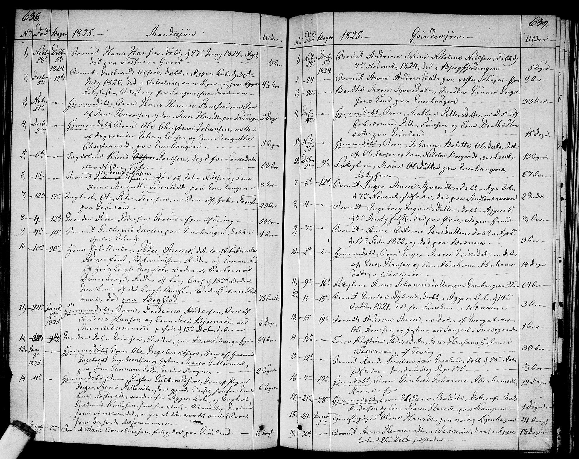 SAO, Aker prestekontor kirkebøker, F/L0012: Ministerialbok nr. 12, 1819-1828, s. 638-639