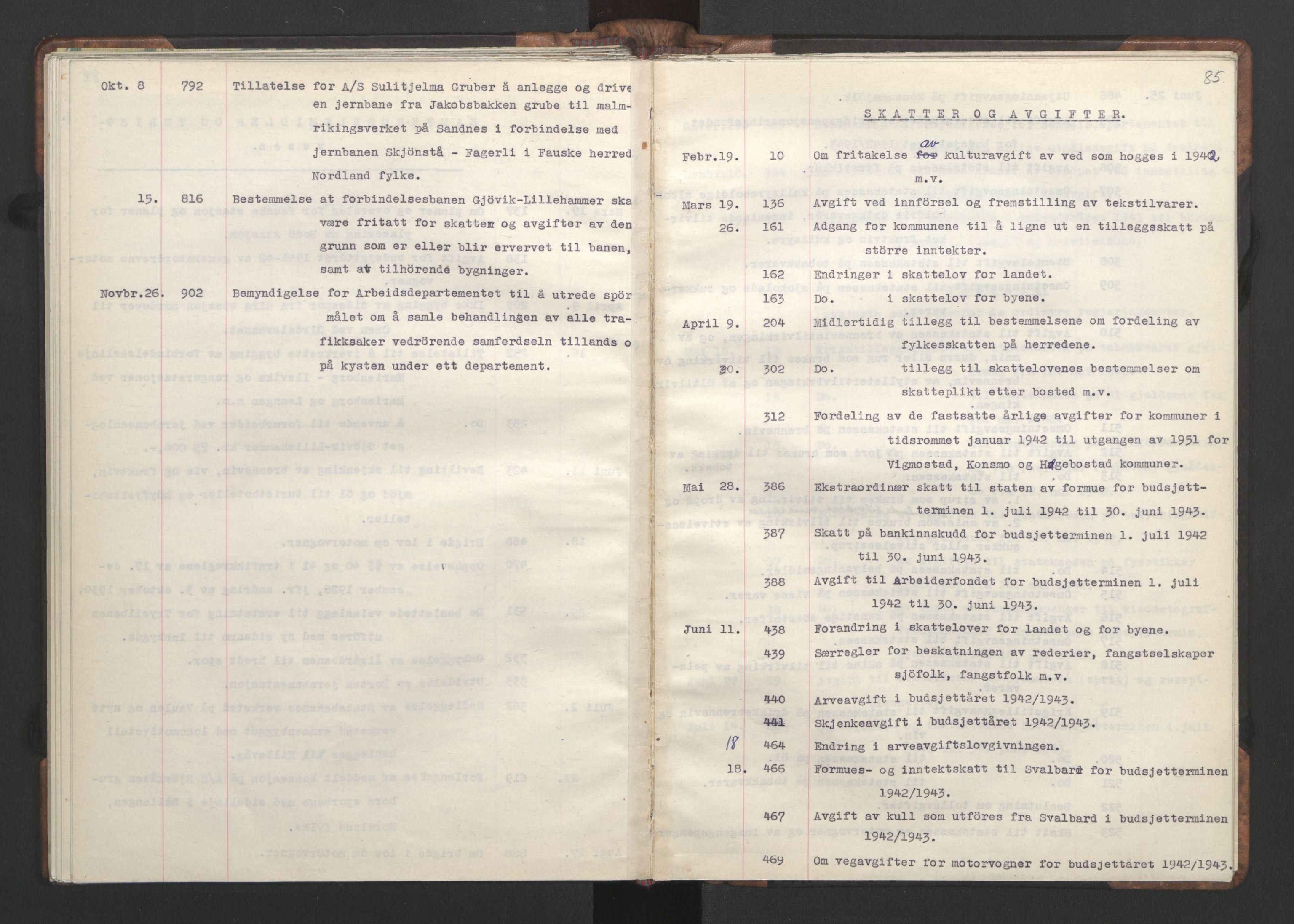 RA, NS-administrasjonen 1940-1945 (Statsrådsekretariatet, de kommisariske statsråder mm), D/Da/L0002: Register (RA j.nr. 985/1943, tilgangsnr. 17/1943), 1942, s. 84b-85a