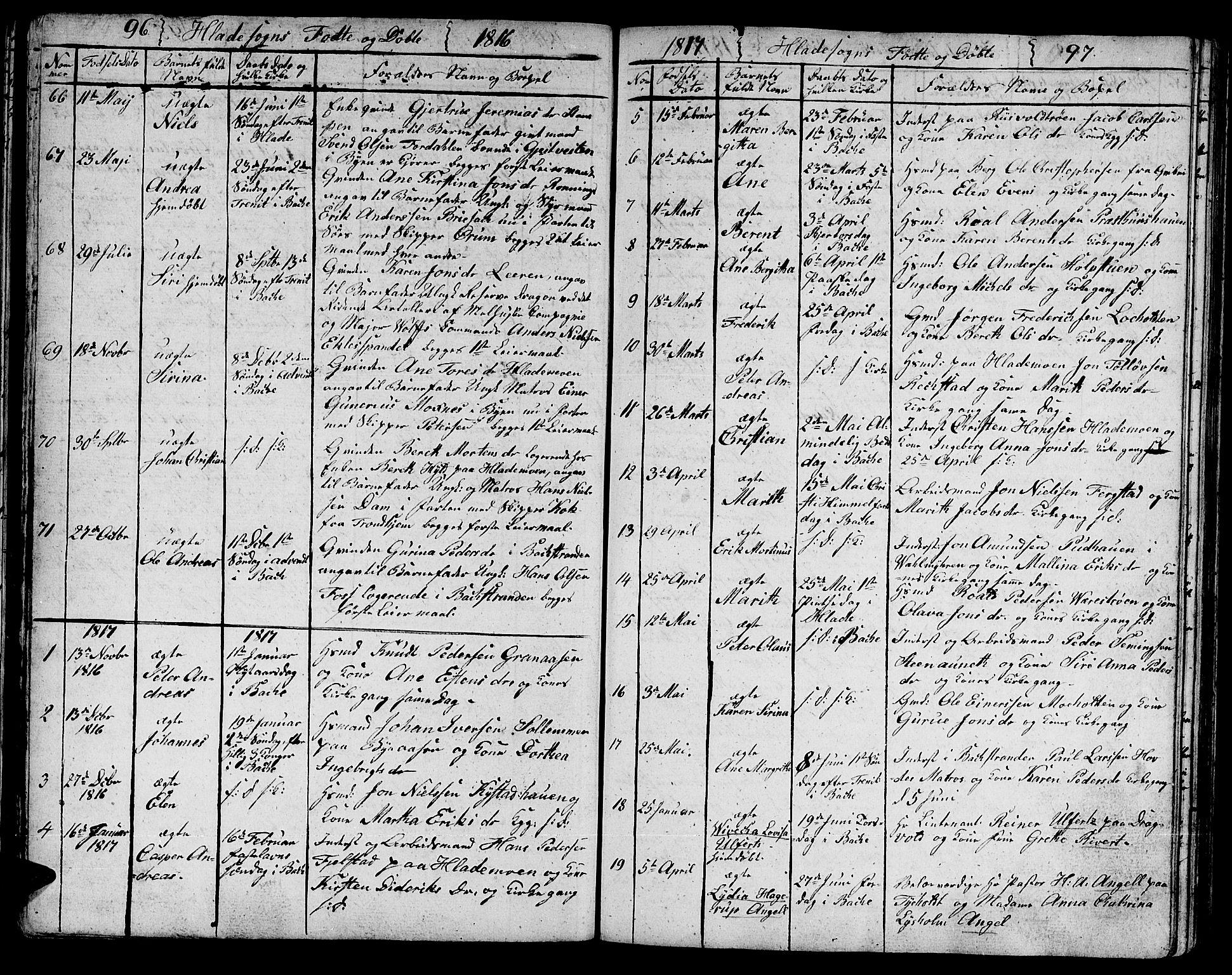 SAT, Ministerialprotokoller, klokkerbøker og fødselsregistre - Sør-Trøndelag, 606/L0306: Klokkerbok nr. 606C02, 1797-1829, s. 96-97