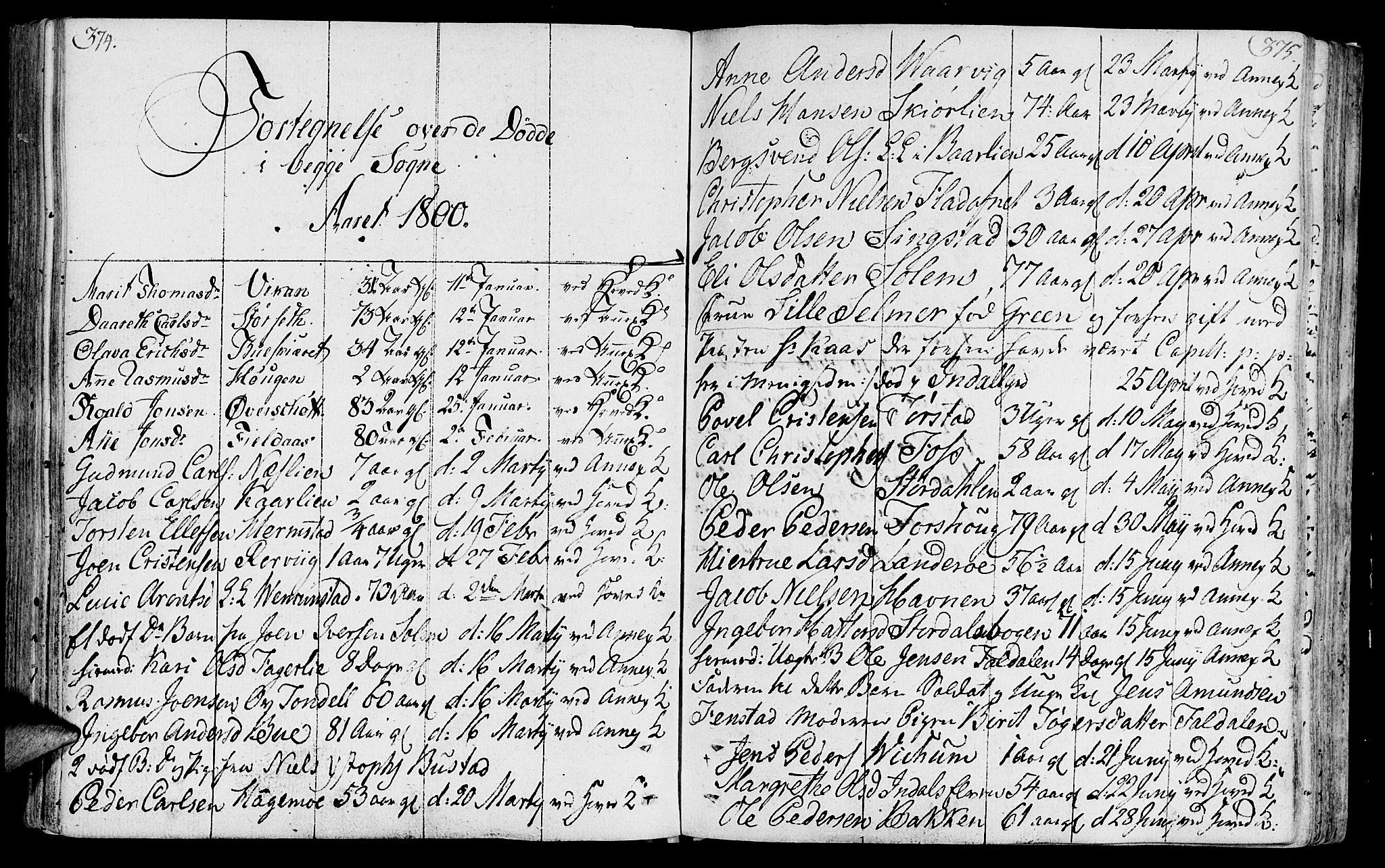 SAT, Ministerialprotokoller, klokkerbøker og fødselsregistre - Sør-Trøndelag, 646/L0606: Ministerialbok nr. 646A04, 1791-1805, s. 374-375