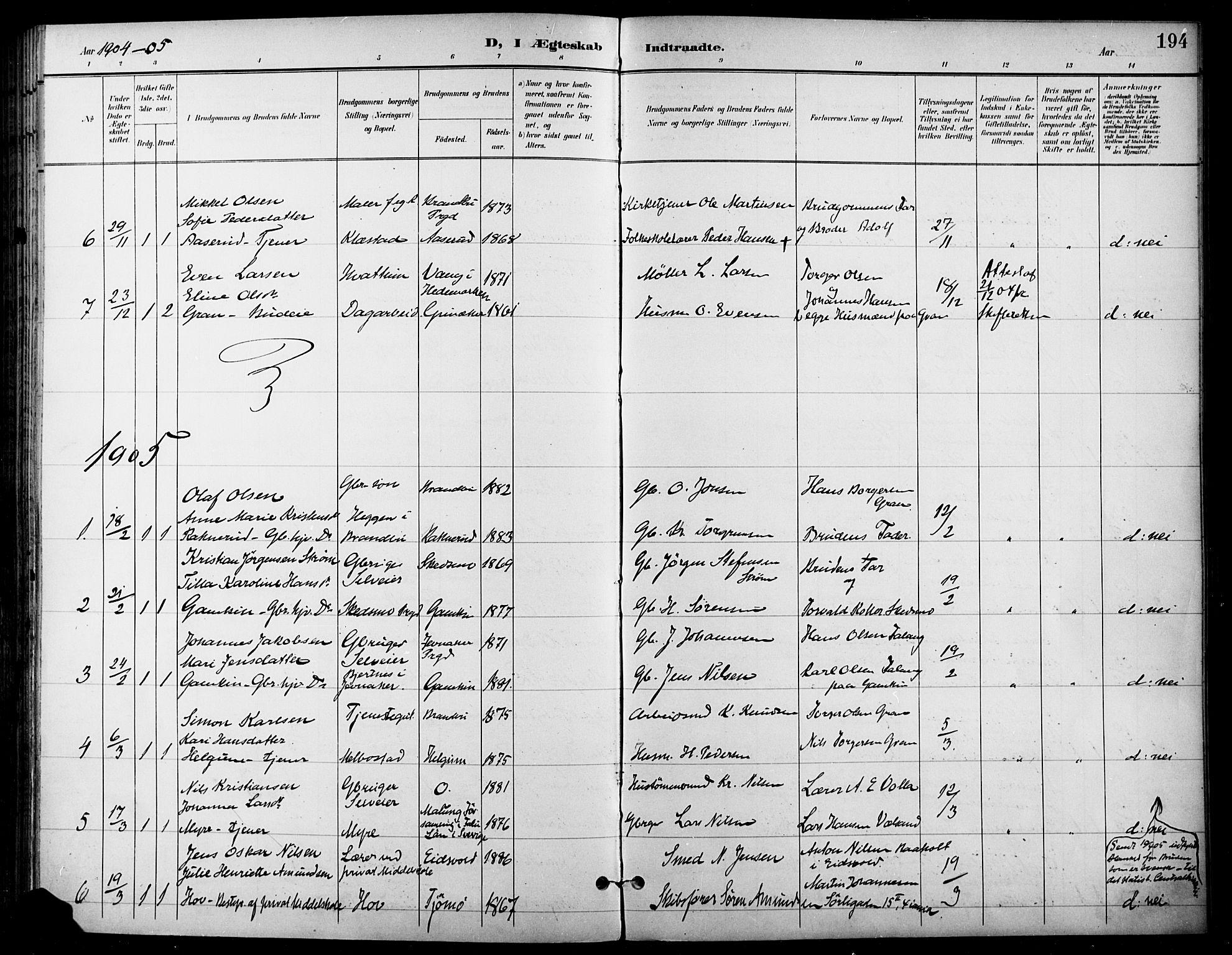 SAH, Gran prestekontor, Ministerialbok nr. 19, 1898-1907, s. 194