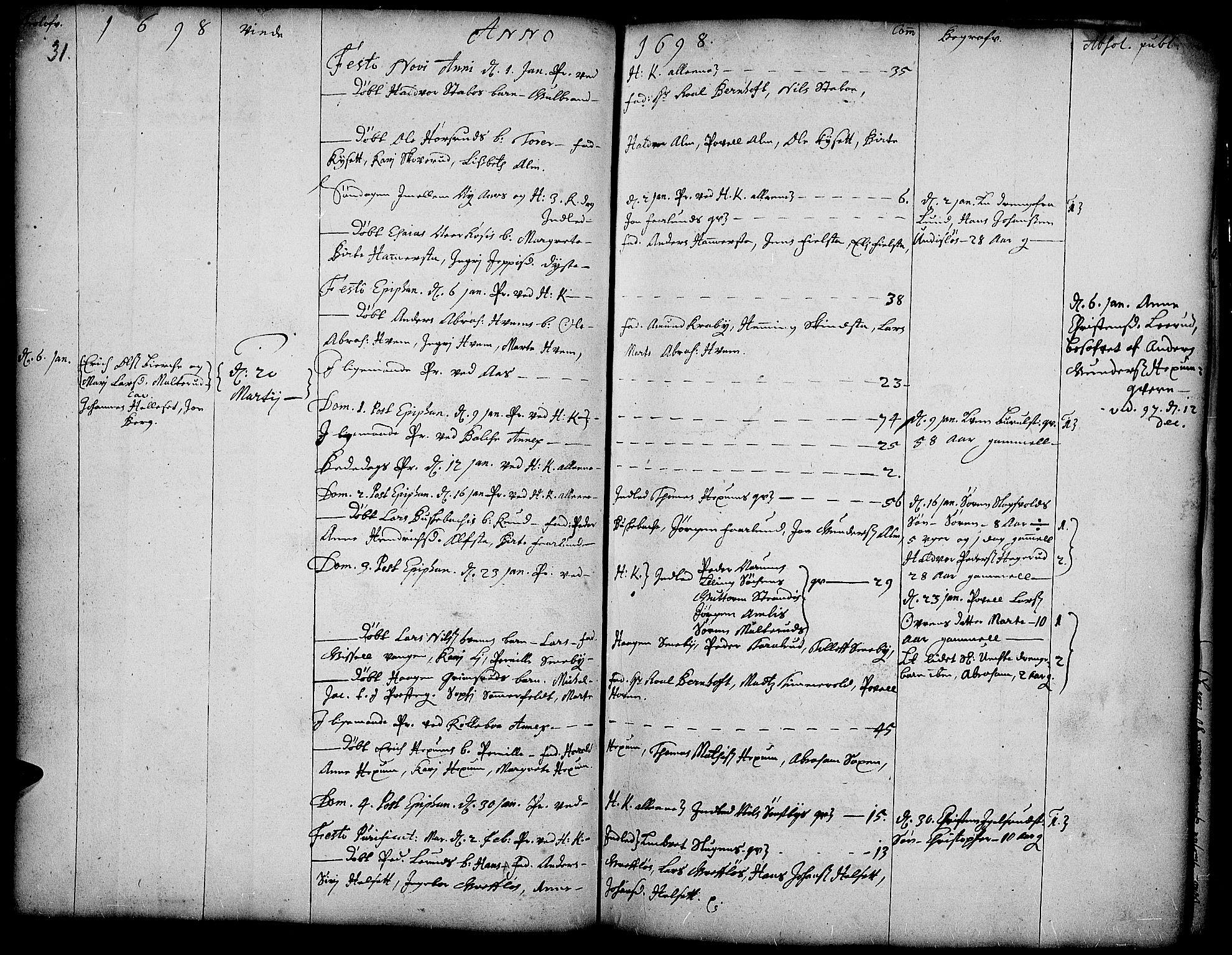 SAH, Toten prestekontor, Ministerialbok nr. 1, 1695-1713, s. 31