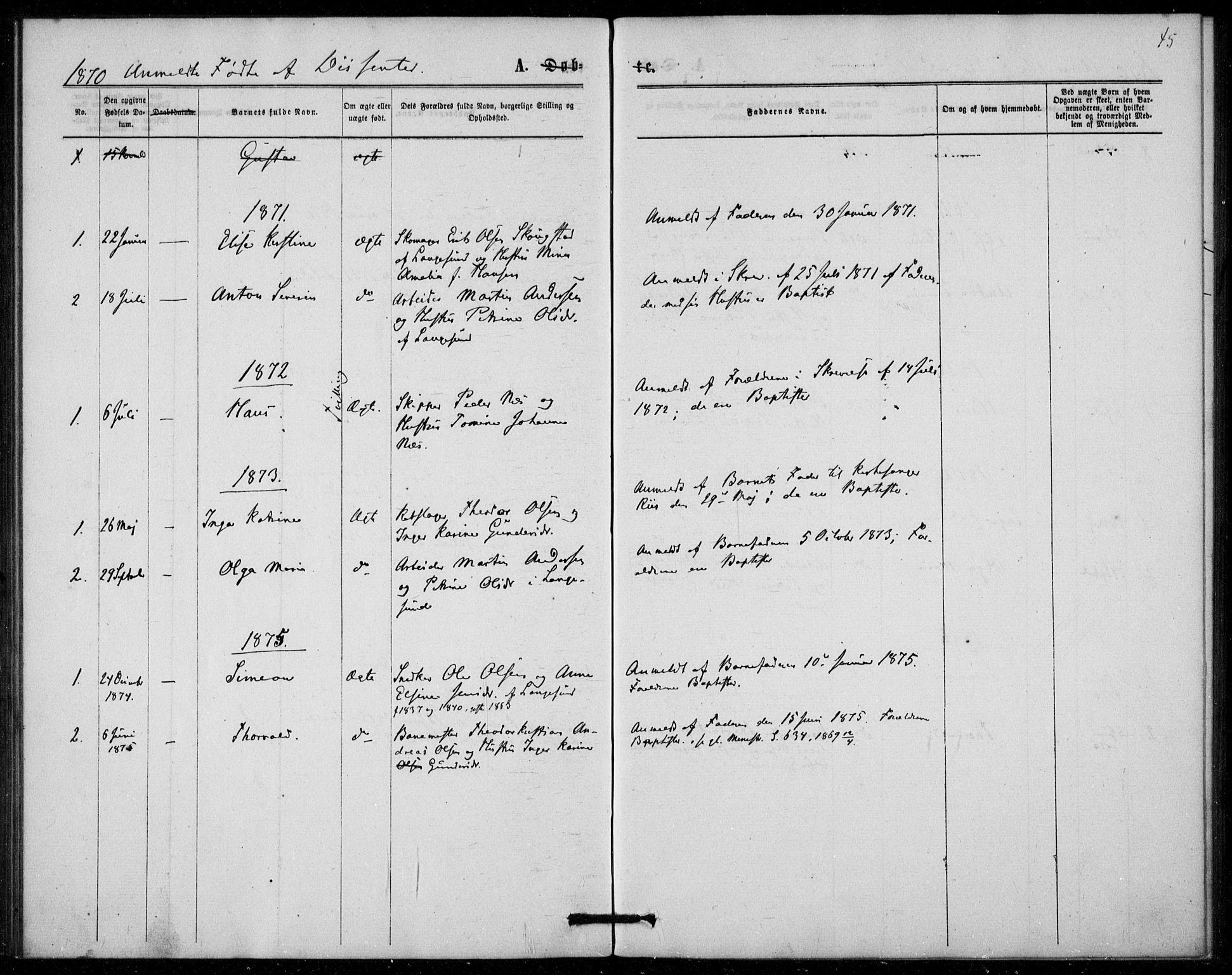 SAKO, Langesund kirkebøker, F/Fa/L0001: Ministerialbok nr. 1, 1870-1877, s. 45