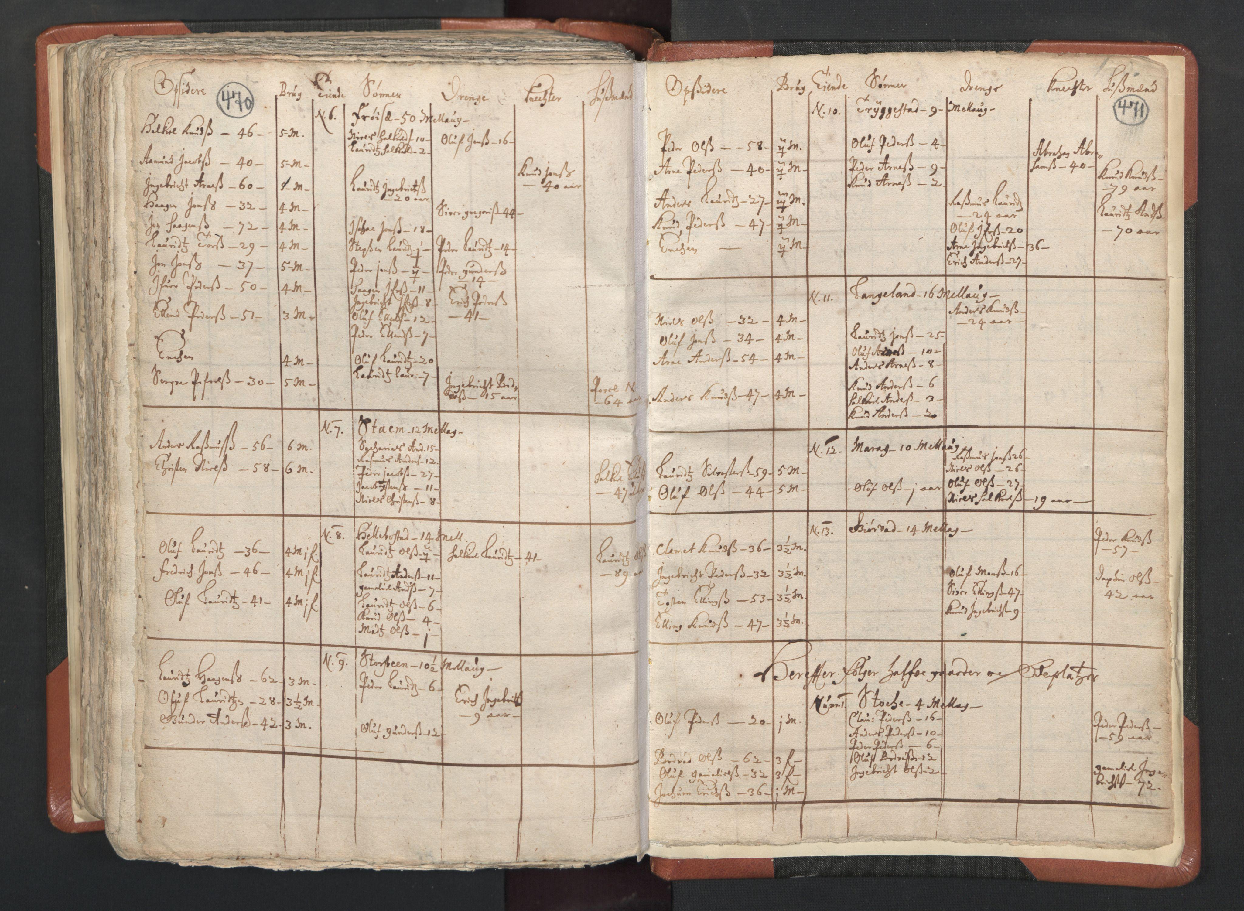 RA, Sogneprestenes manntall 1664-1666, nr. 26: Sunnmøre prosti, 1664-1666, s. 470-471