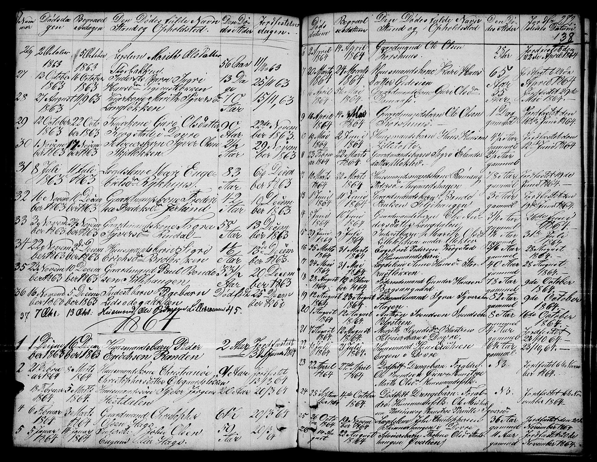 SAH, Dovre prestekontor, Klokkerbok nr. 1, 1862-1880, s. 272