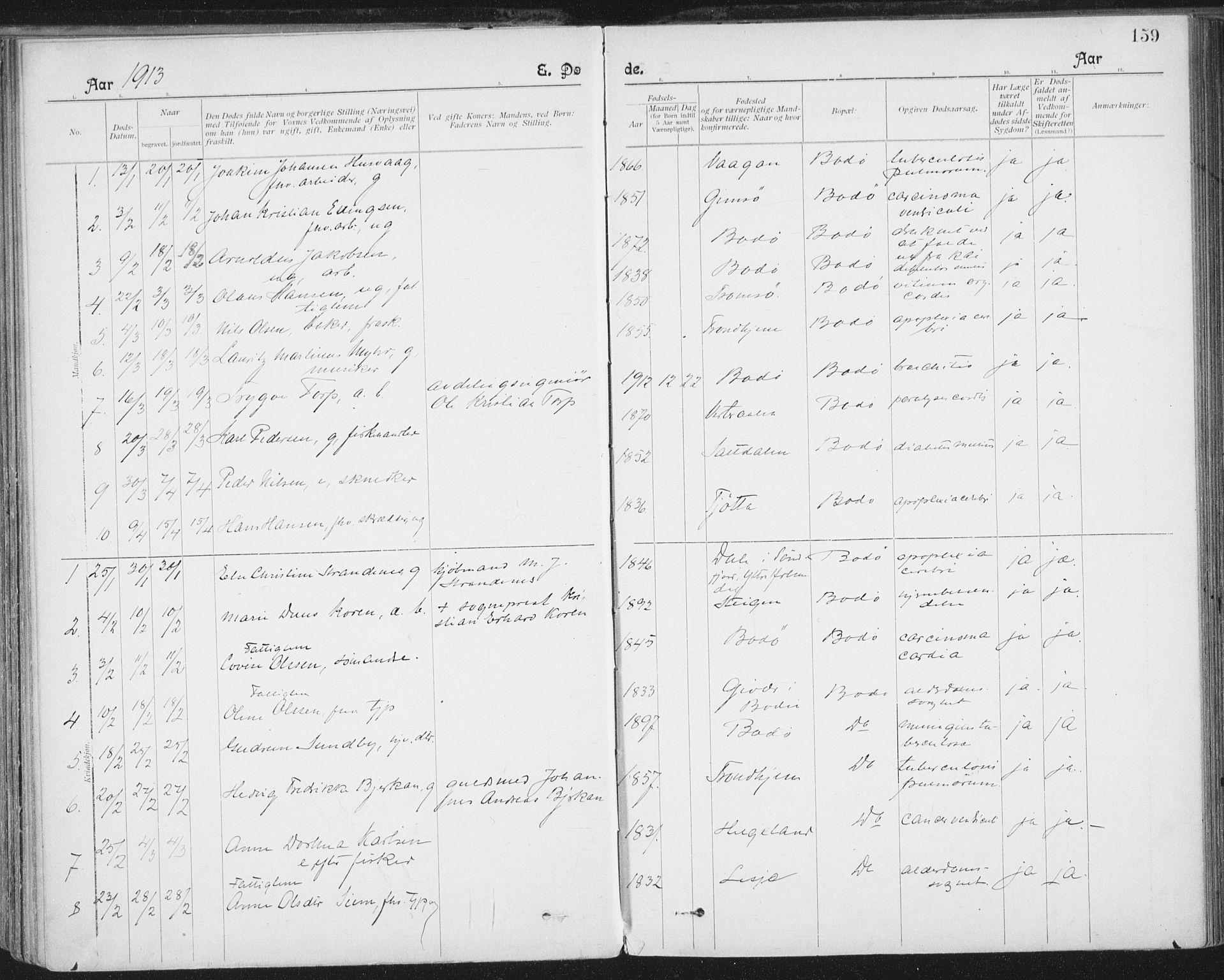 SAT, Ministerialprotokoller, klokkerbøker og fødselsregistre - Nordland, 801/L0012: Ministerialbok nr. 801A12, 1900-1916, s. 159
