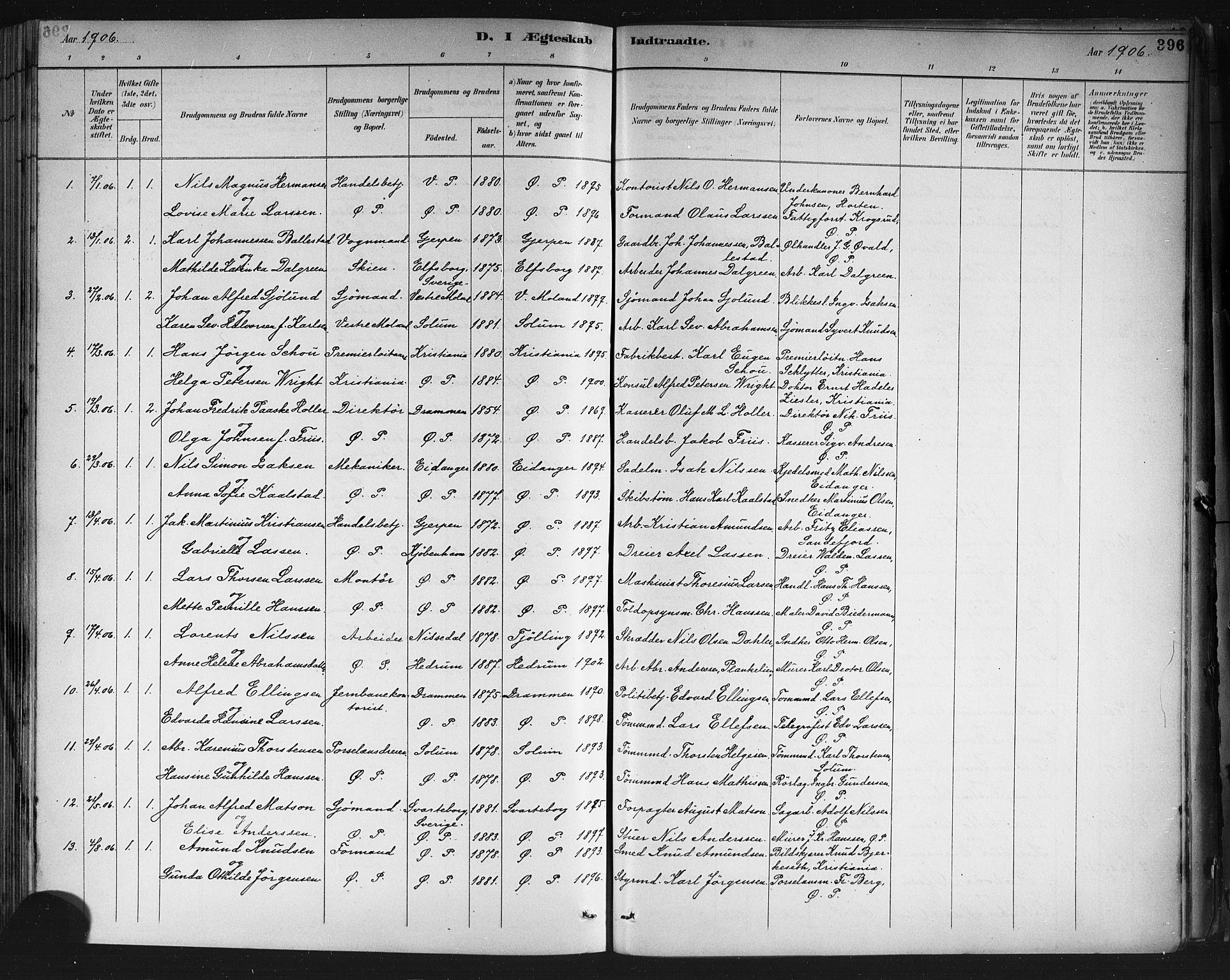 SAKO, Porsgrunn kirkebøker , G/Gb/L0005: Klokkerbok nr. II 5, 1883-1915, s. 396