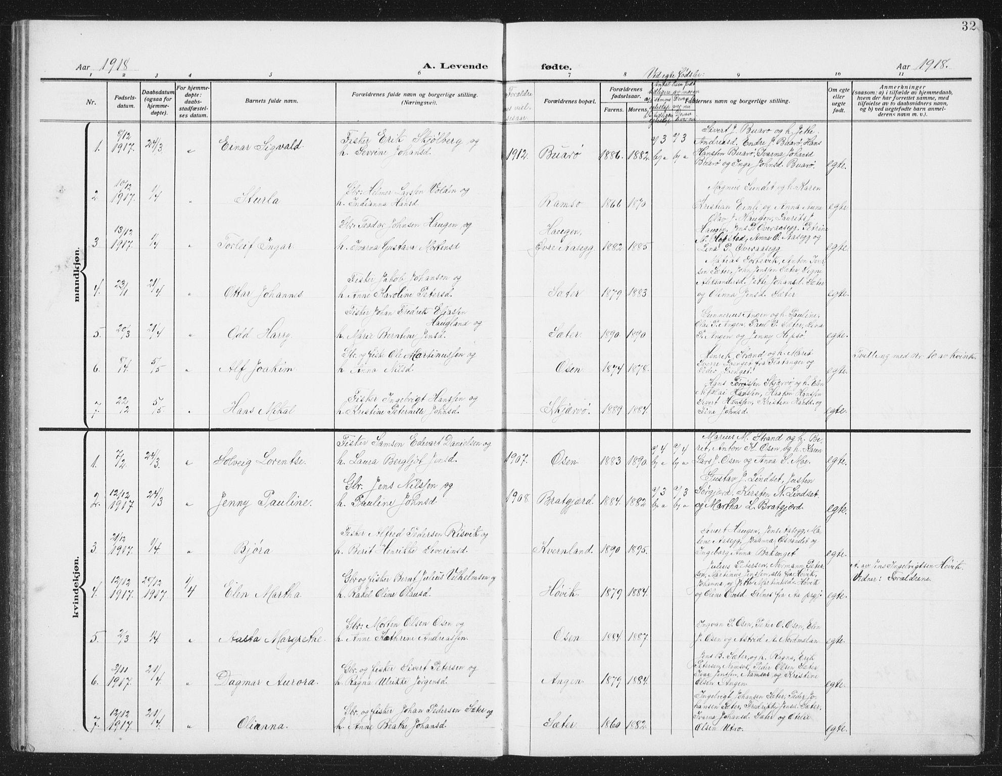 SAT, Ministerialprotokoller, klokkerbøker og fødselsregistre - Sør-Trøndelag, 658/L0727: Klokkerbok nr. 658C03, 1909-1935, s. 32