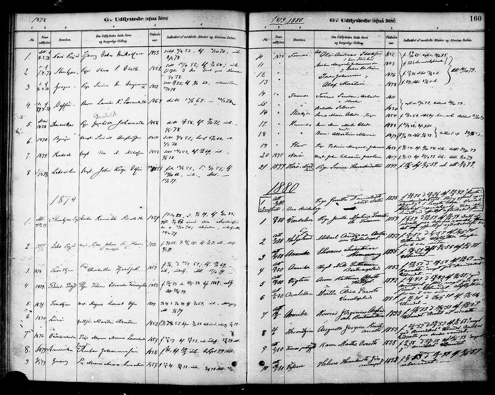 SAT, Ministerialprotokoller, klokkerbøker og fødselsregistre - Nord-Trøndelag, 741/L0395: Ministerialbok nr. 741A09, 1878-1888, s. 160