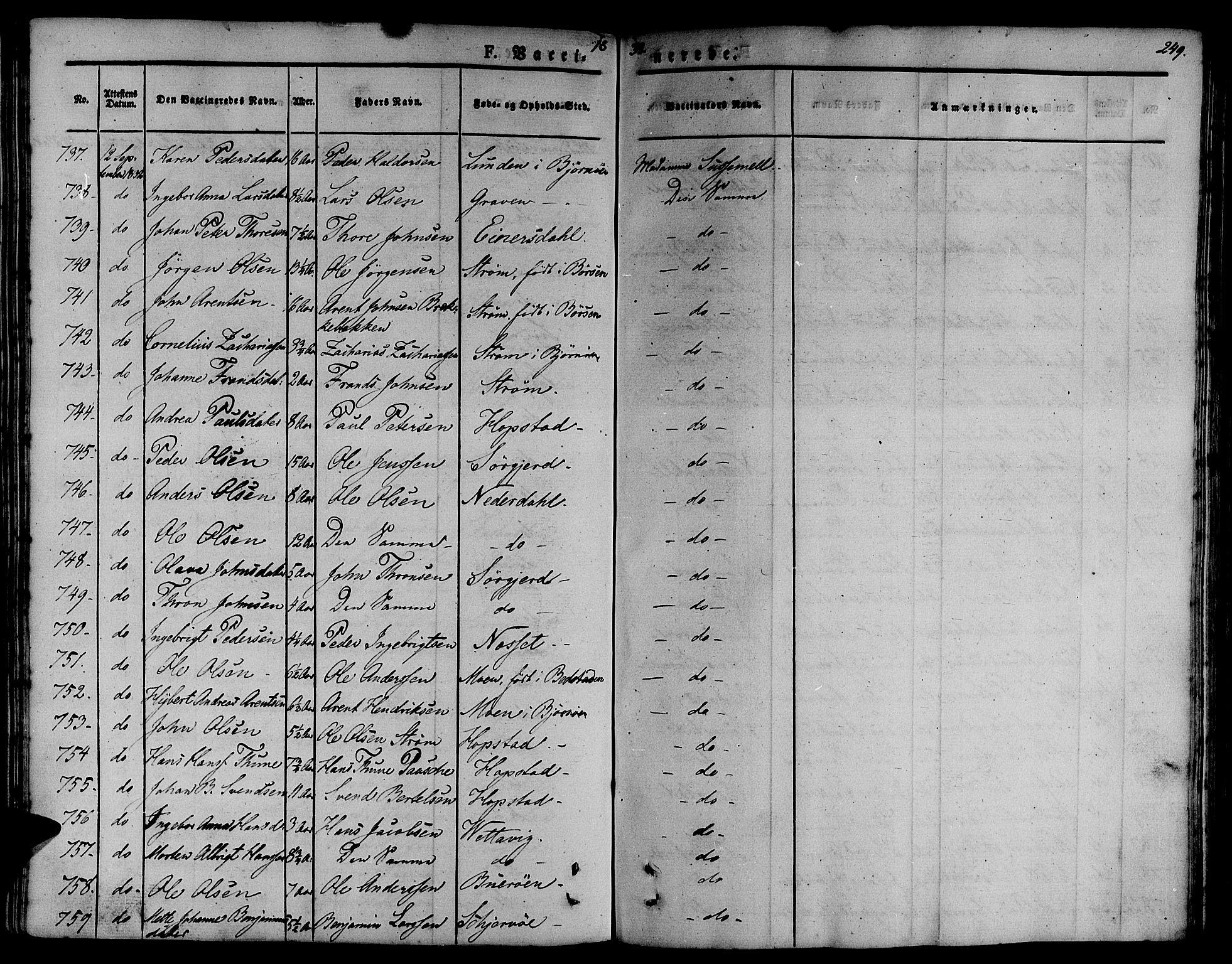 SAT, Ministerialprotokoller, klokkerbøker og fødselsregistre - Sør-Trøndelag, 657/L0703: Ministerialbok nr. 657A04, 1831-1846, s. 249