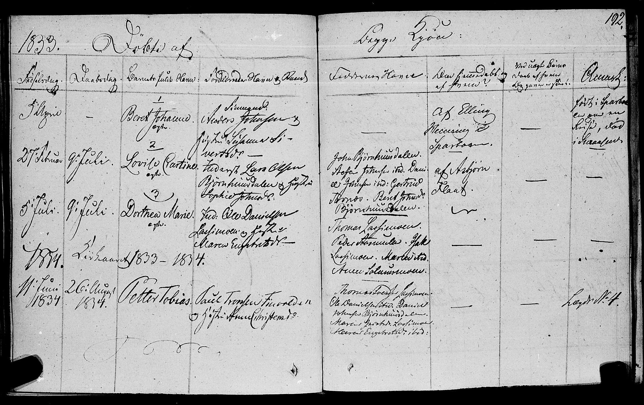 SAT, Ministerialprotokoller, klokkerbøker og fødselsregistre - Nord-Trøndelag, 762/L0538: Ministerialbok nr. 762A02 /2, 1833-1879, s. 192