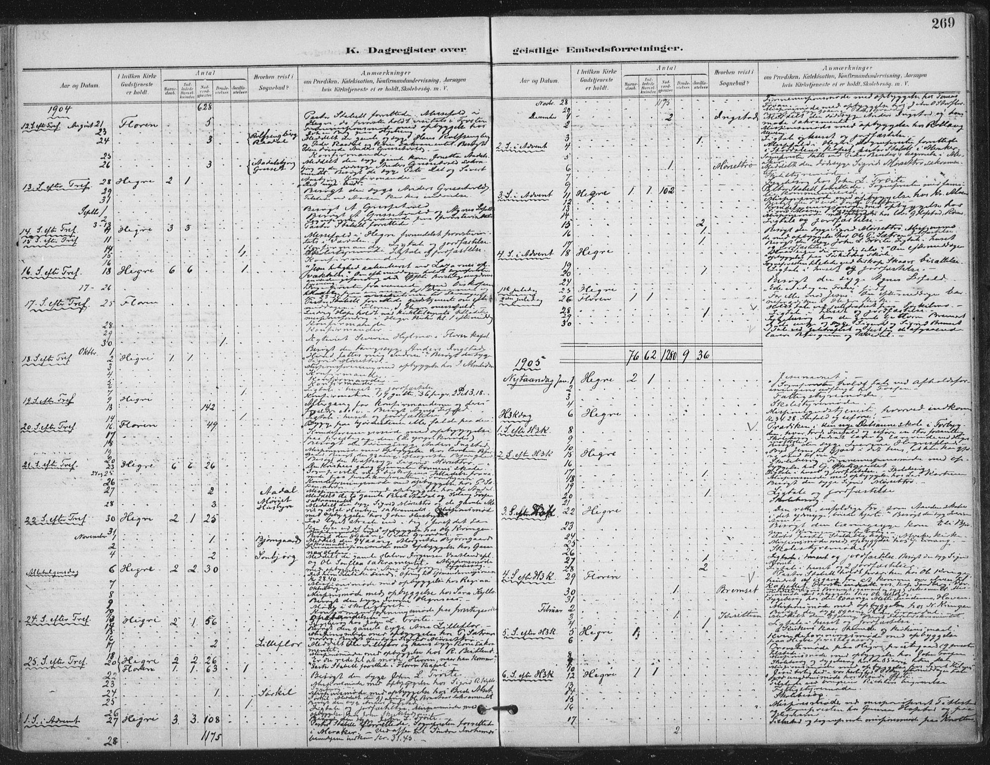 SAT, Ministerialprotokoller, klokkerbøker og fødselsregistre - Nord-Trøndelag, 703/L0031: Ministerialbok nr. 703A04, 1893-1914, s. 269