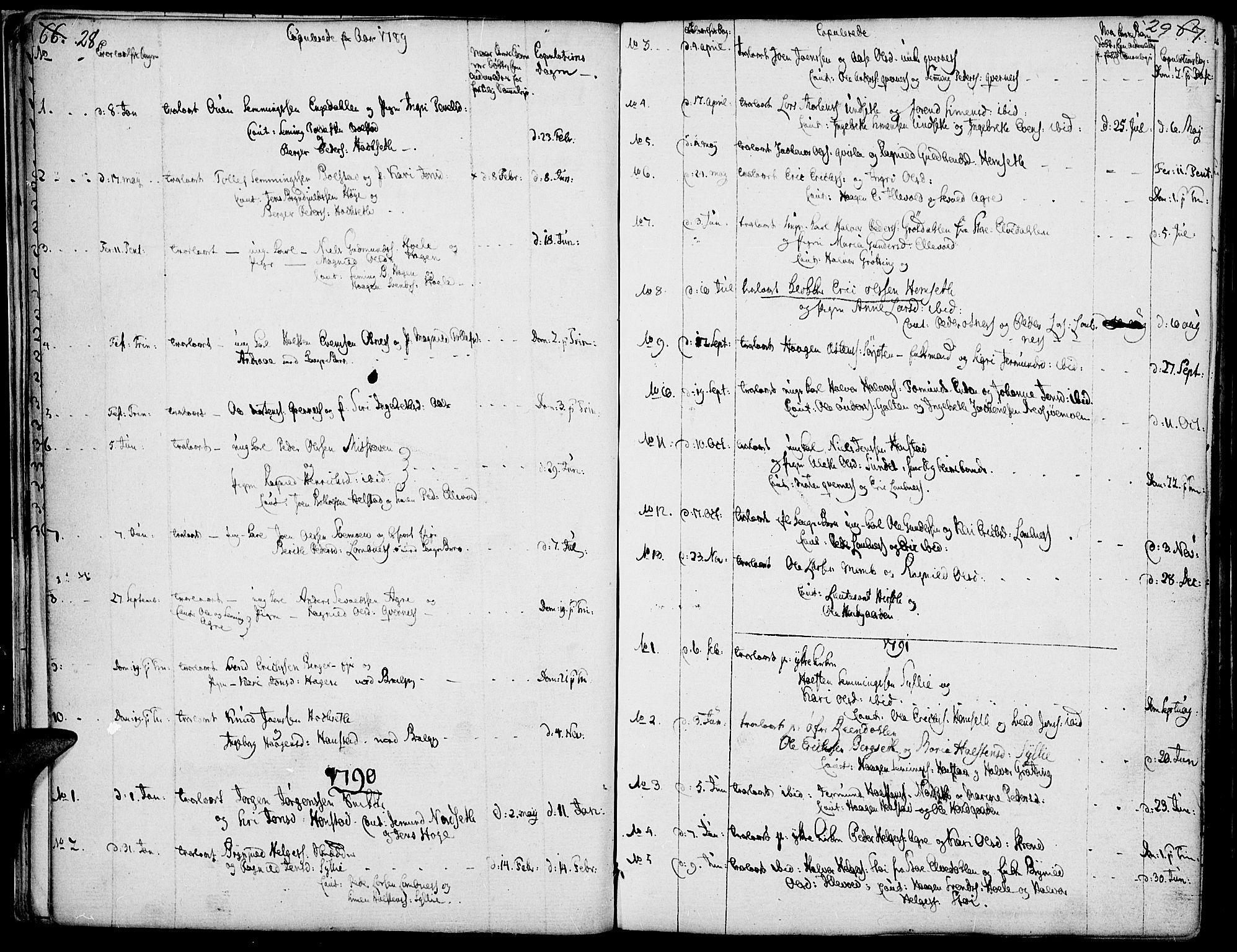 SAH, Rendalen prestekontor, H/Ha/Haa/L0002: Ministerialbok nr. 2, 1788-1814, s. 28-29