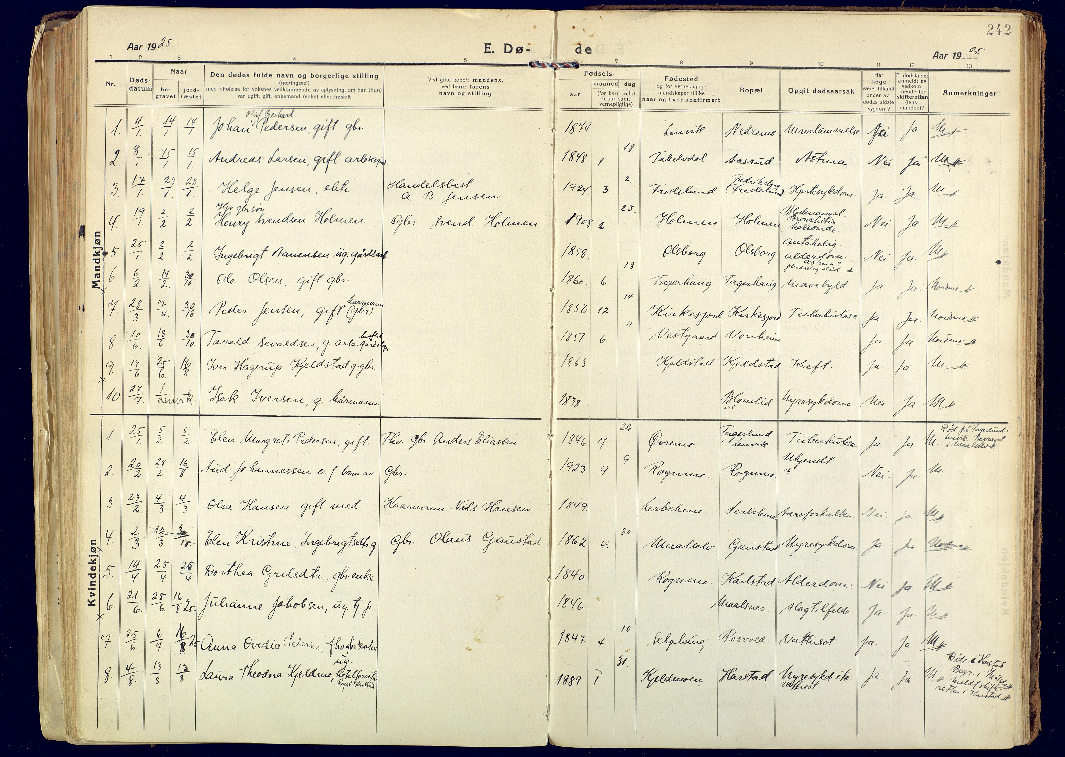SATØ, Målselv sokneprestembete, Ministerialbok nr. 14, 1919-1932, s. 242
