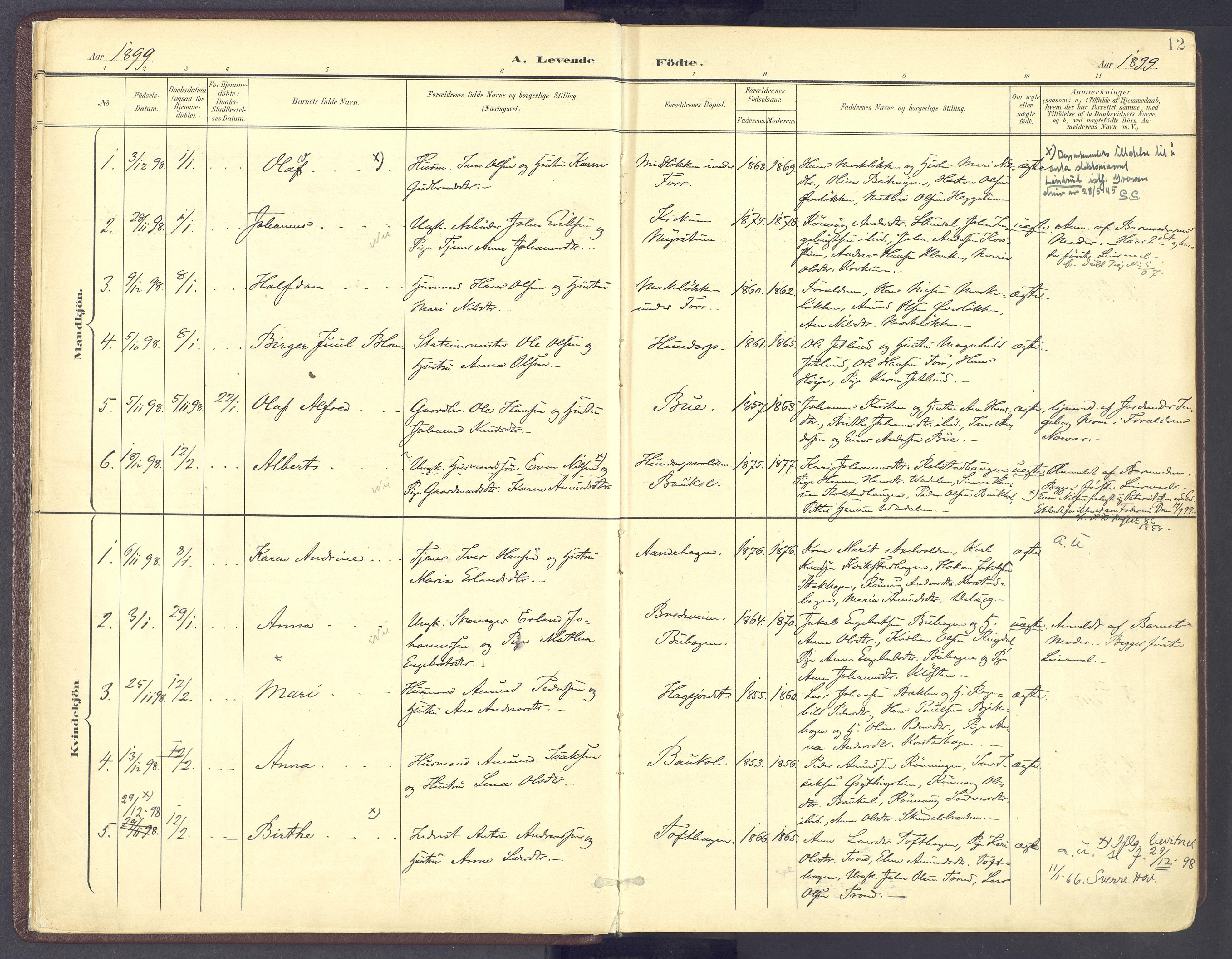 SAH, Sør-Fron prestekontor, H/Ha/Haa/L0004: Ministerialbok nr. 4, 1898-1919, s. 12