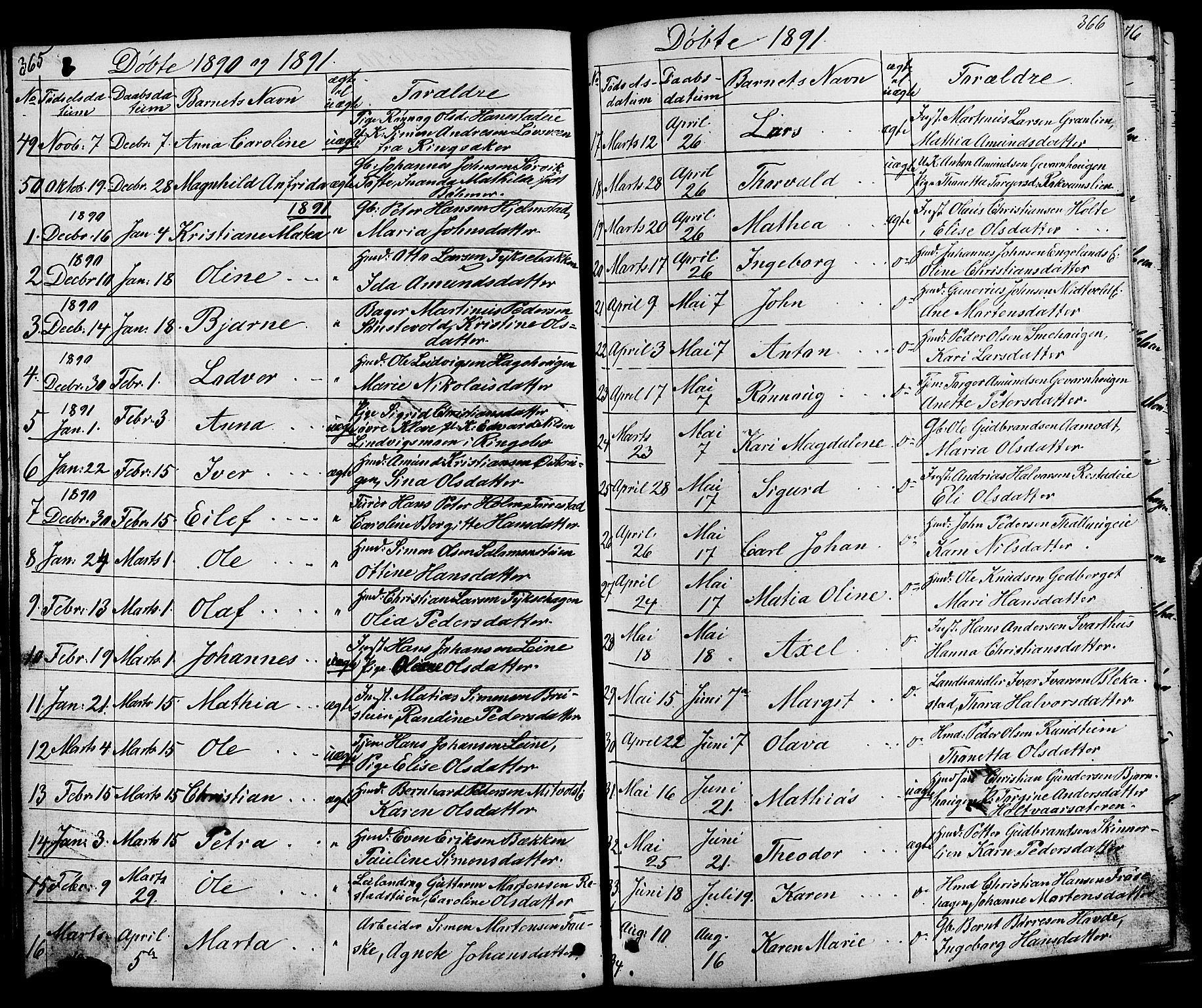 SAH, Østre Gausdal prestekontor, Klokkerbok nr. 1, 1863-1893, s. 365-366