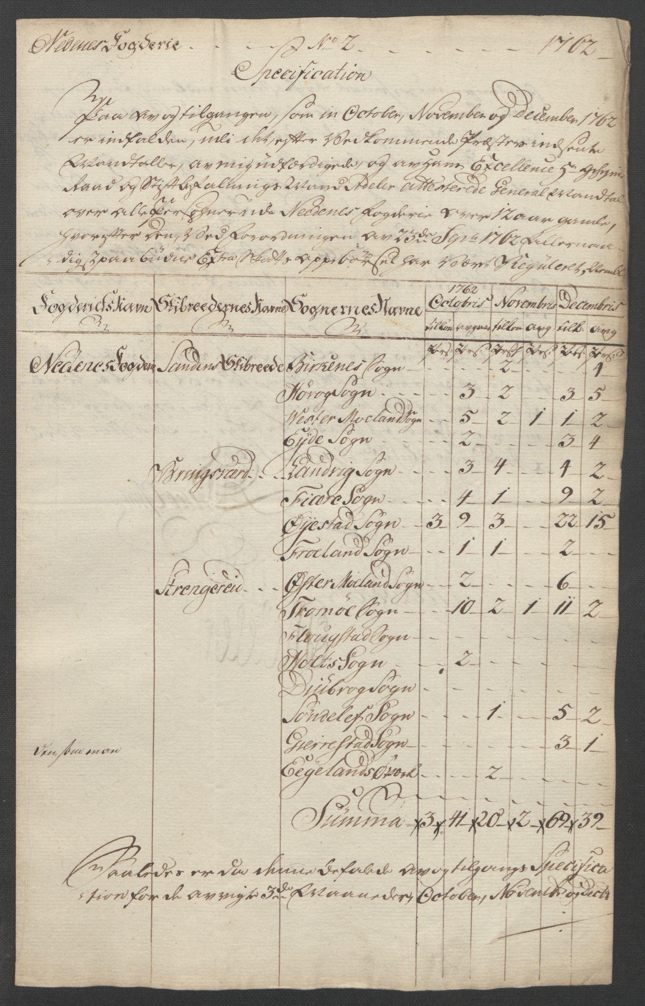 RA, Rentekammeret inntil 1814, Reviderte regnskaper, Fogderegnskap, R39/L2424: Ekstraskatten Nedenes, 1762-1767, s. 15