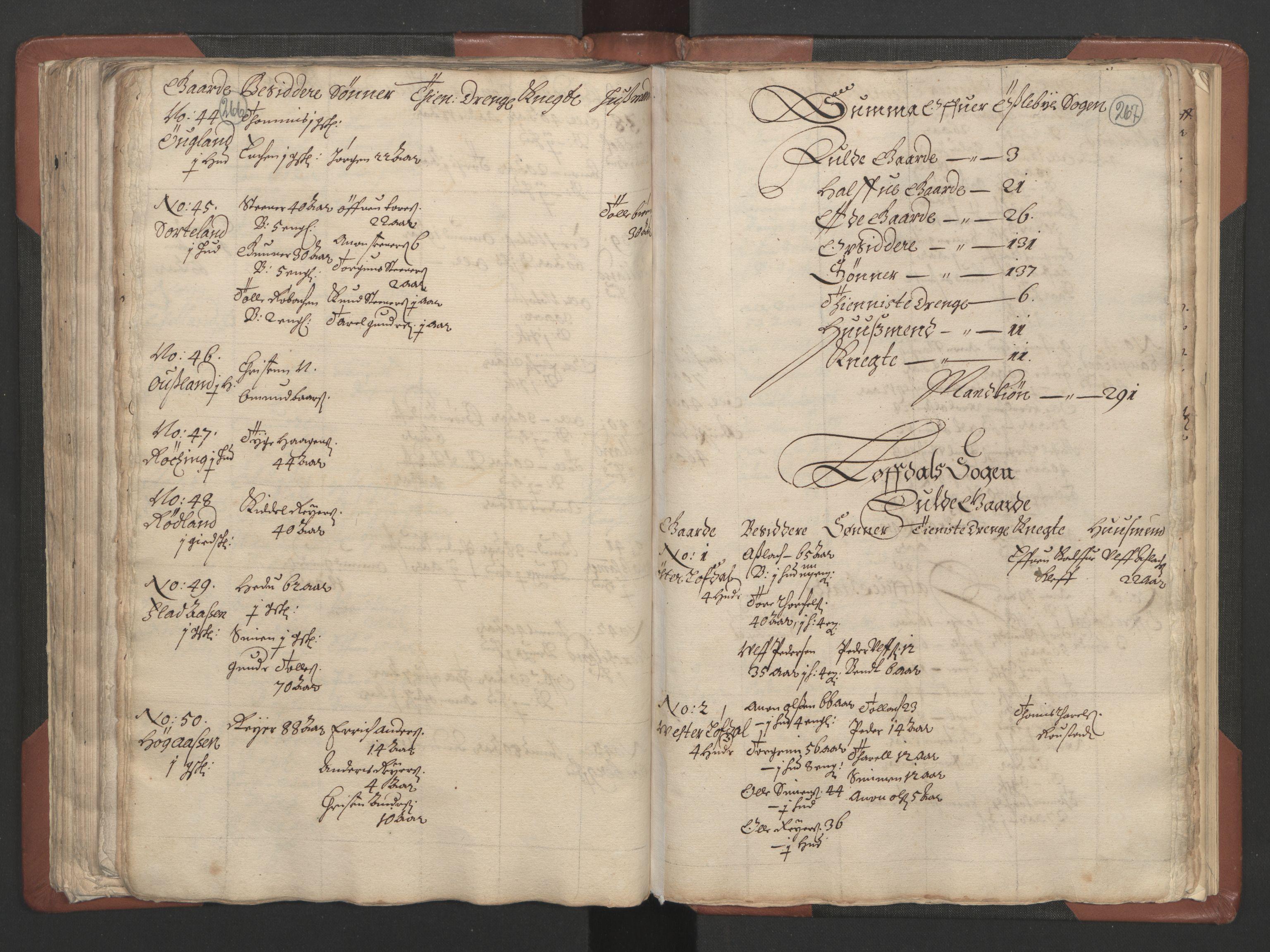 RA, Fogdenes og sorenskrivernes manntall 1664-1666, nr. 9: Mandal len, 1664-1666, s. 266-267