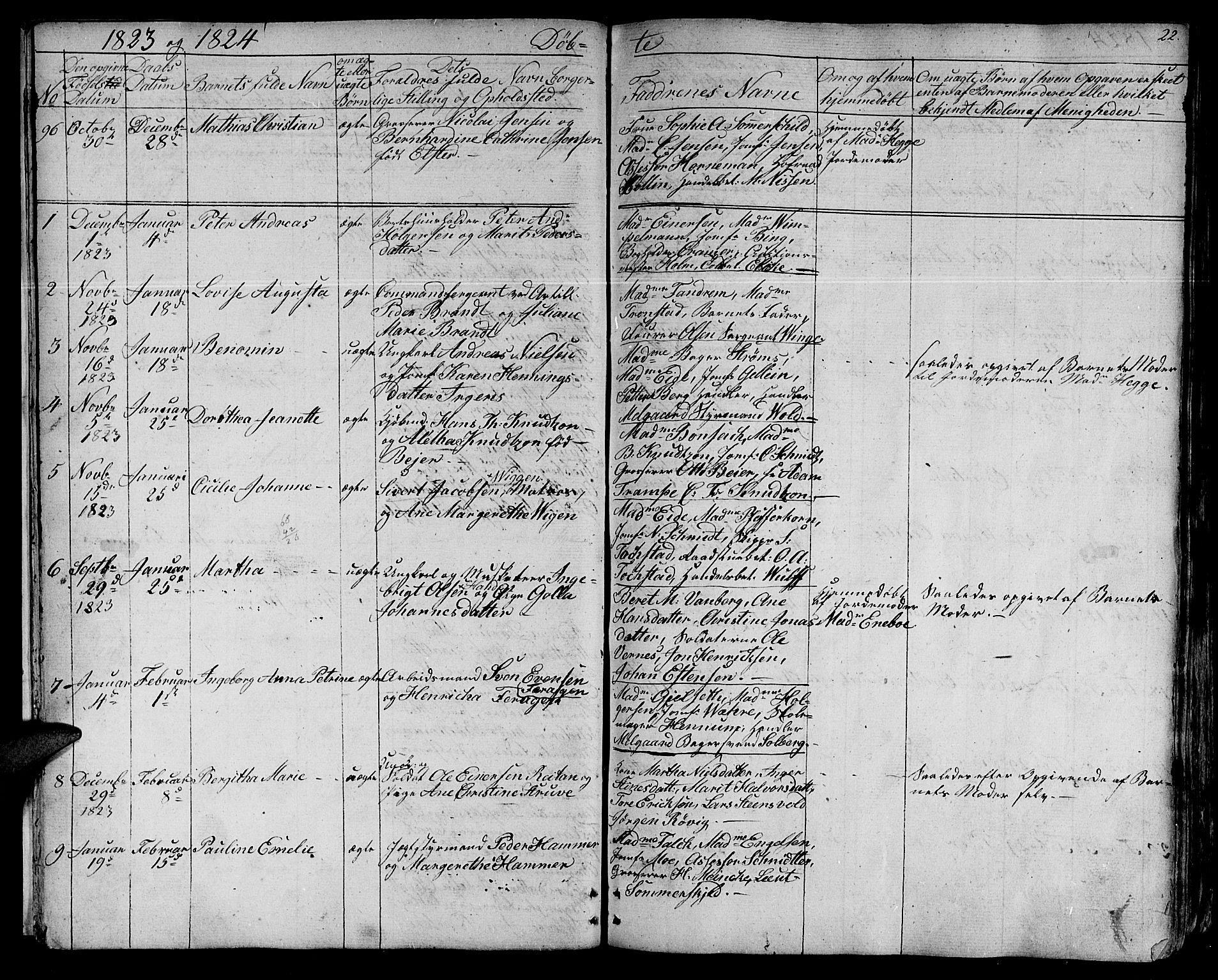 SAT, Ministerialprotokoller, klokkerbøker og fødselsregistre - Sør-Trøndelag, 602/L0108: Ministerialbok nr. 602A06, 1821-1839, s. 22