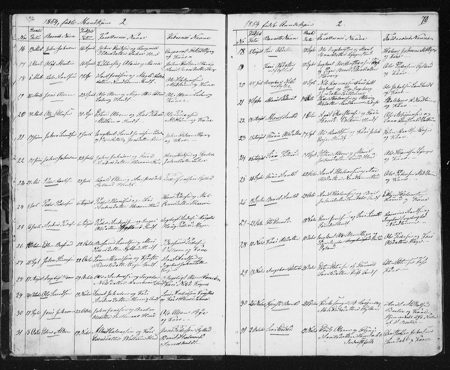 SAT, Ministerialprotokoller, klokkerbøker og fødselsregistre - Sør-Trøndelag, 692/L1110: Klokkerbok nr. 692C05, 1849-1889, s. 70