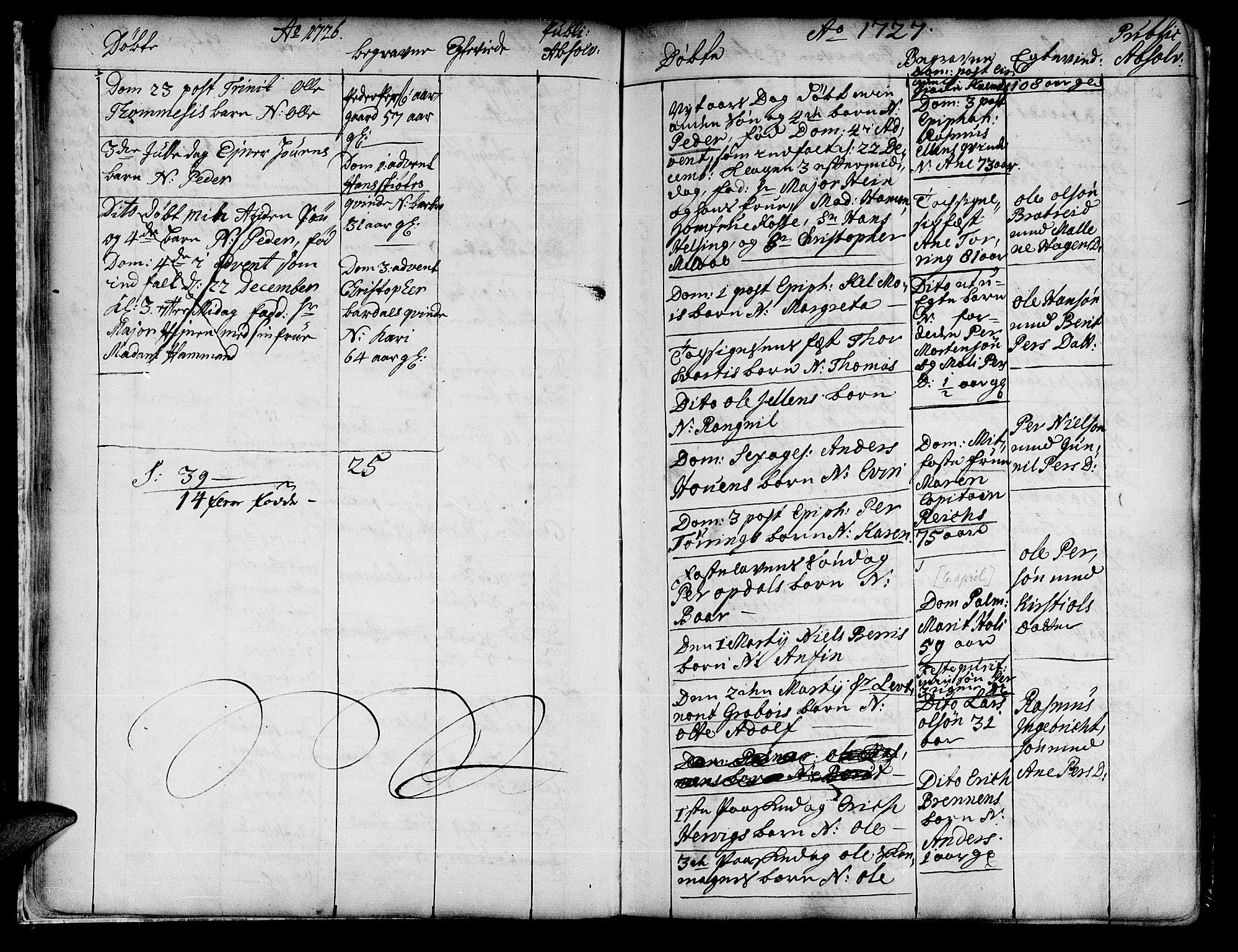 SAT, Ministerialprotokoller, klokkerbøker og fødselsregistre - Nord-Trøndelag, 741/L0385: Ministerialbok nr. 741A01, 1722-1815, s. 13