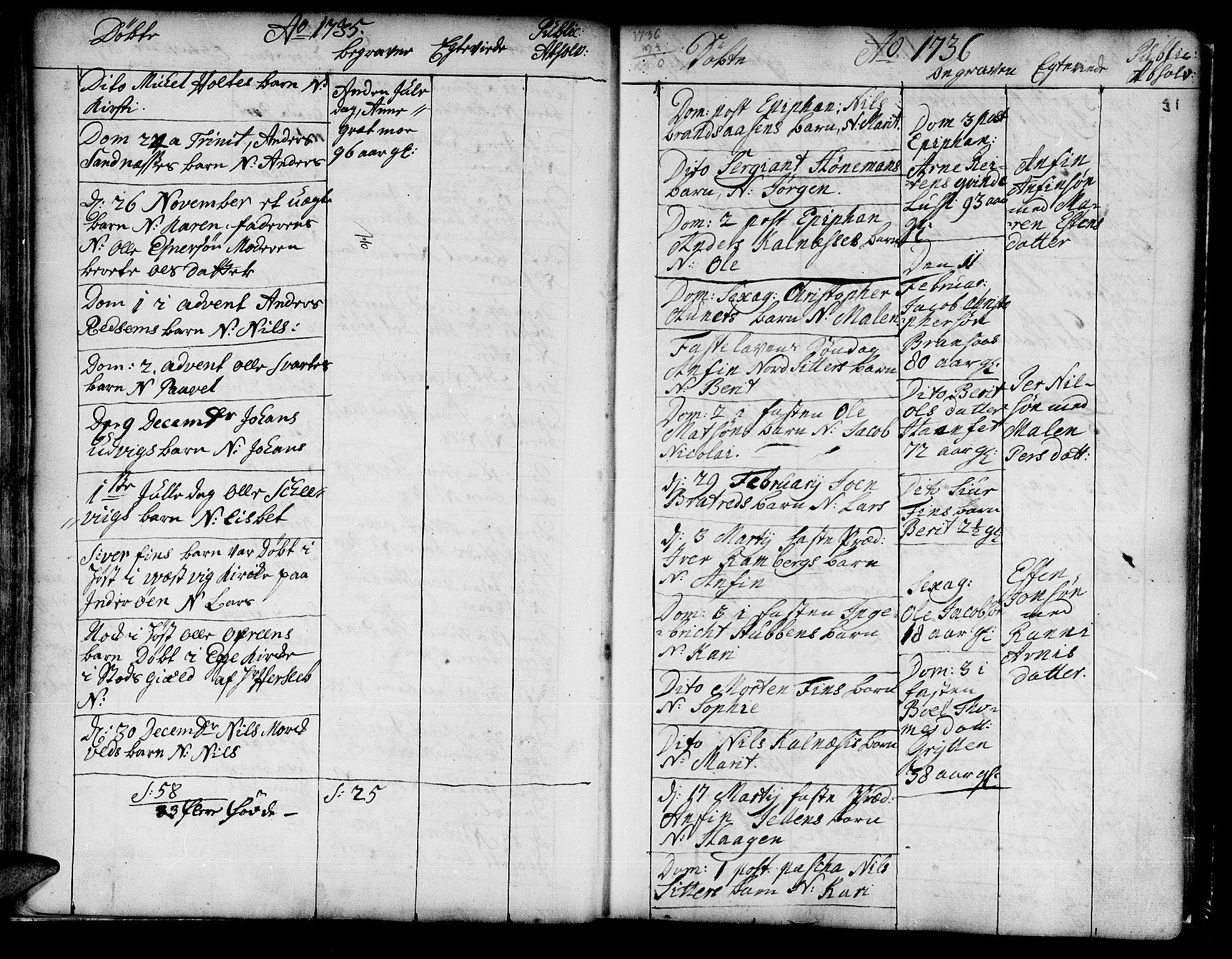 SAT, Ministerialprotokoller, klokkerbøker og fødselsregistre - Nord-Trøndelag, 741/L0385: Ministerialbok nr. 741A01, 1722-1815, s. 31