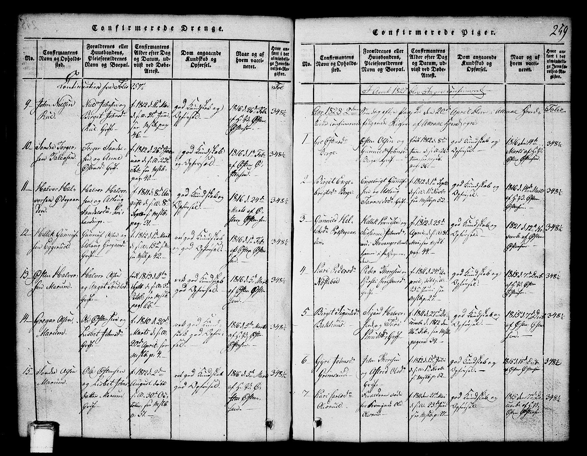 SAKO, Tinn kirkebøker, G/Ga/L0001: Klokkerbok nr. I 1, 1815-1850, s. 259