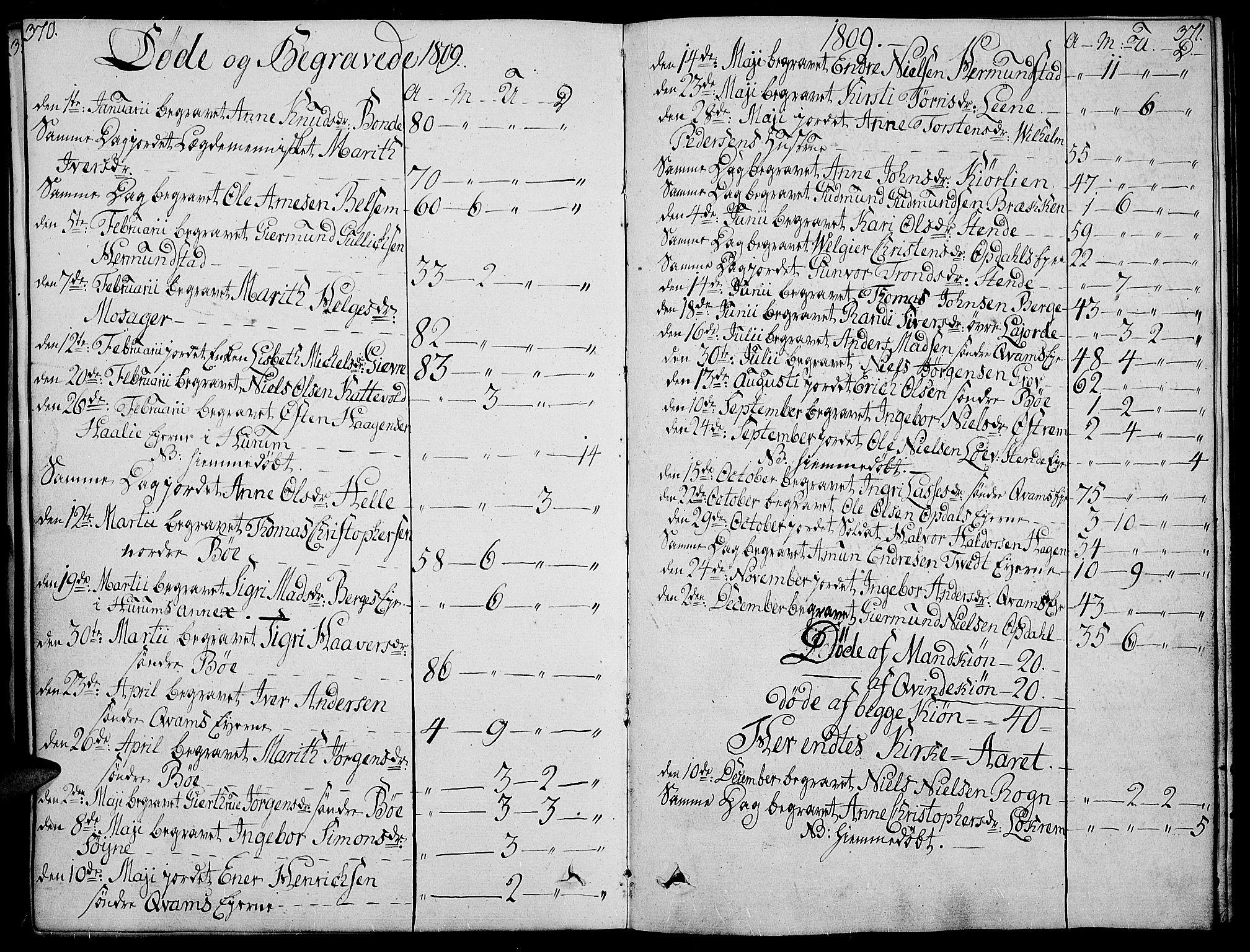 SAH, Vang prestekontor, Valdres, Ministerialbok nr. 3, 1809-1831, s. 370-371
