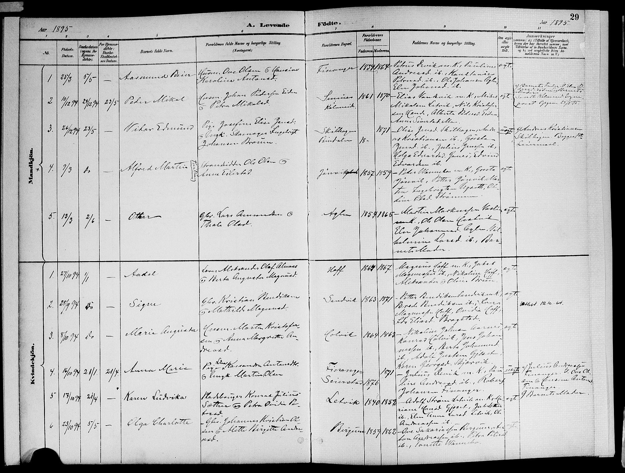SAT, Ministerialprotokoller, klokkerbøker og fødselsregistre - Nord-Trøndelag, 773/L0617: Ministerialbok nr. 773A08, 1887-1910, s. 29