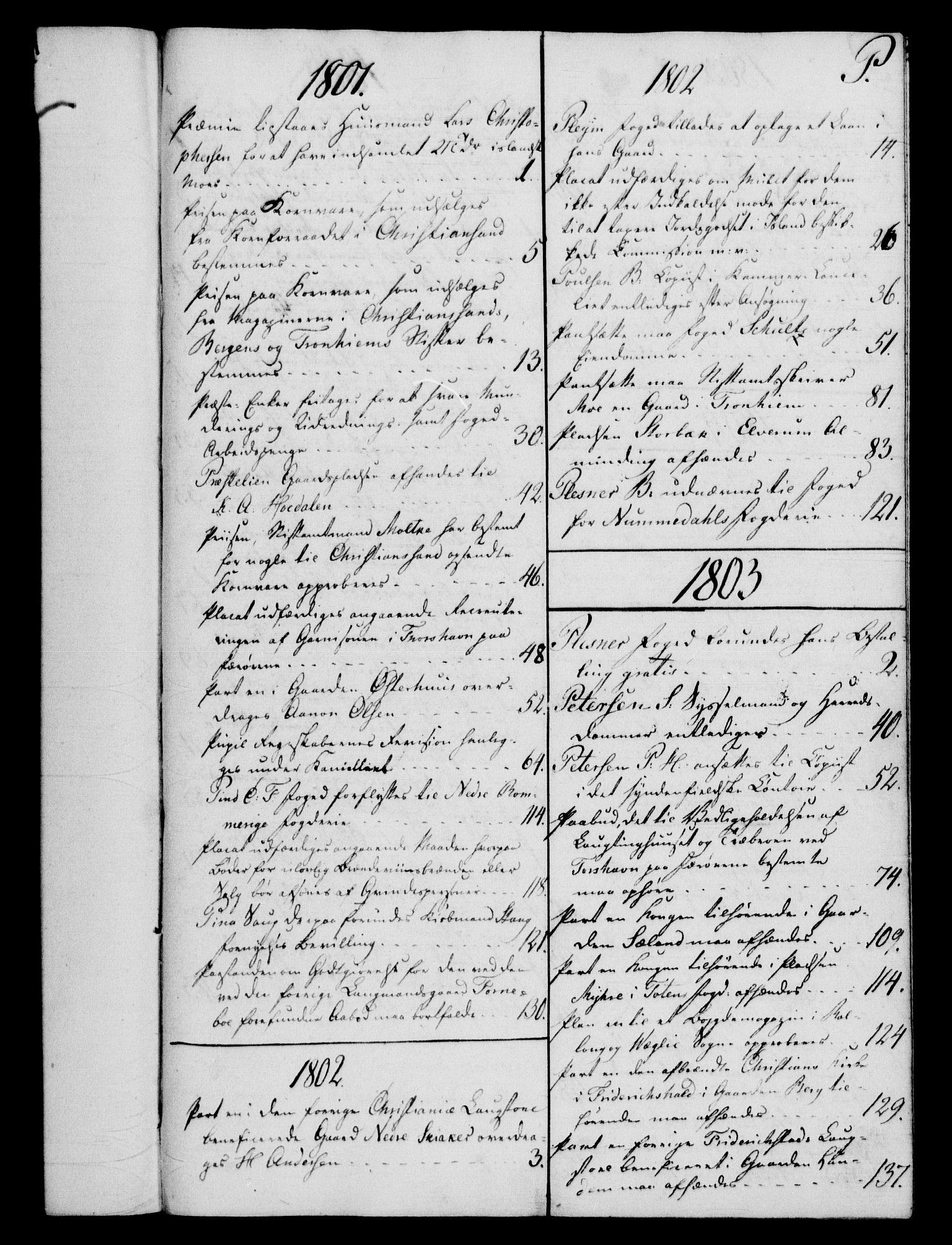 RA, Rentekammeret, Kammerkanselliet, G/Gf/Gfb/L0016: Register til norske relasjons- og resolusjonsprotokoller (merket RK 52.111), 1801-1814, s. 128