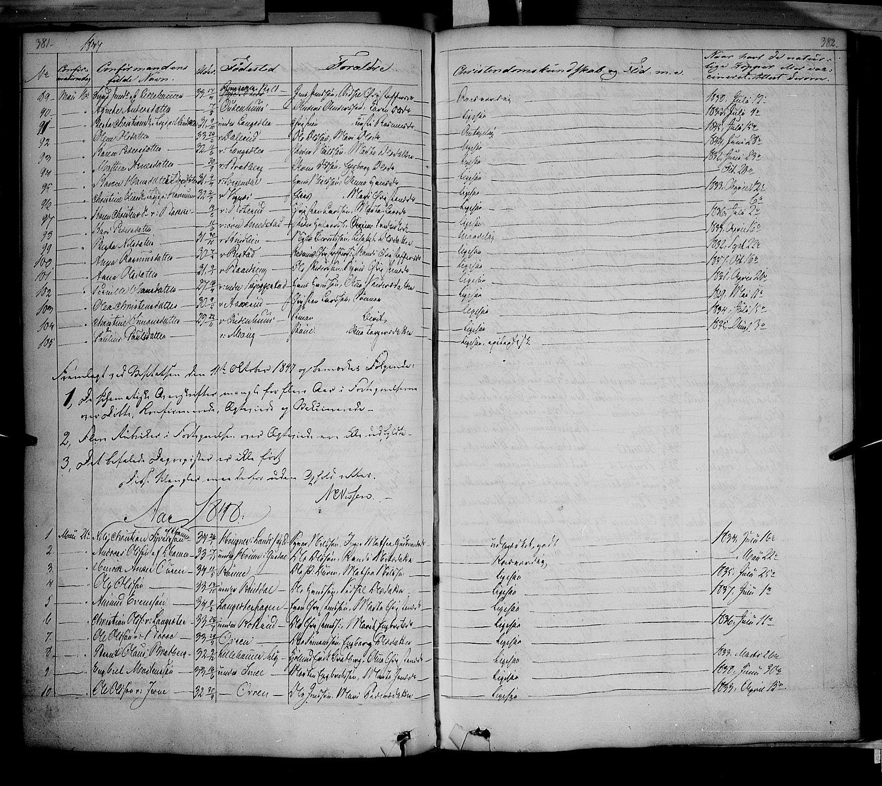 SAH, Fåberg prestekontor, Ministerialbok nr. 5, 1836-1854, s. 381-382