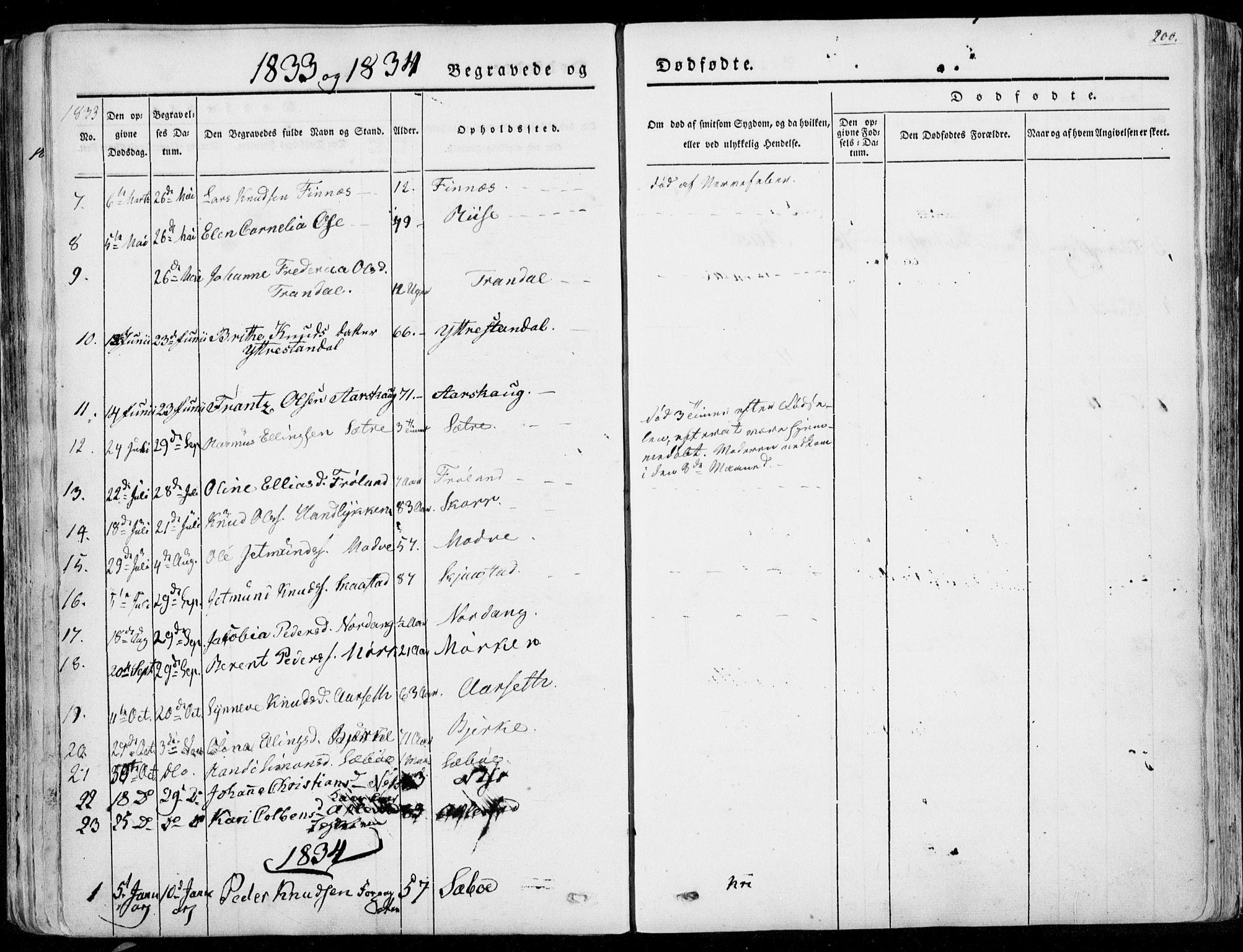SAT, Ministerialprotokoller, klokkerbøker og fødselsregistre - Møre og Romsdal, 515/L0208: Ministerialbok nr. 515A04, 1830-1846, s. 200