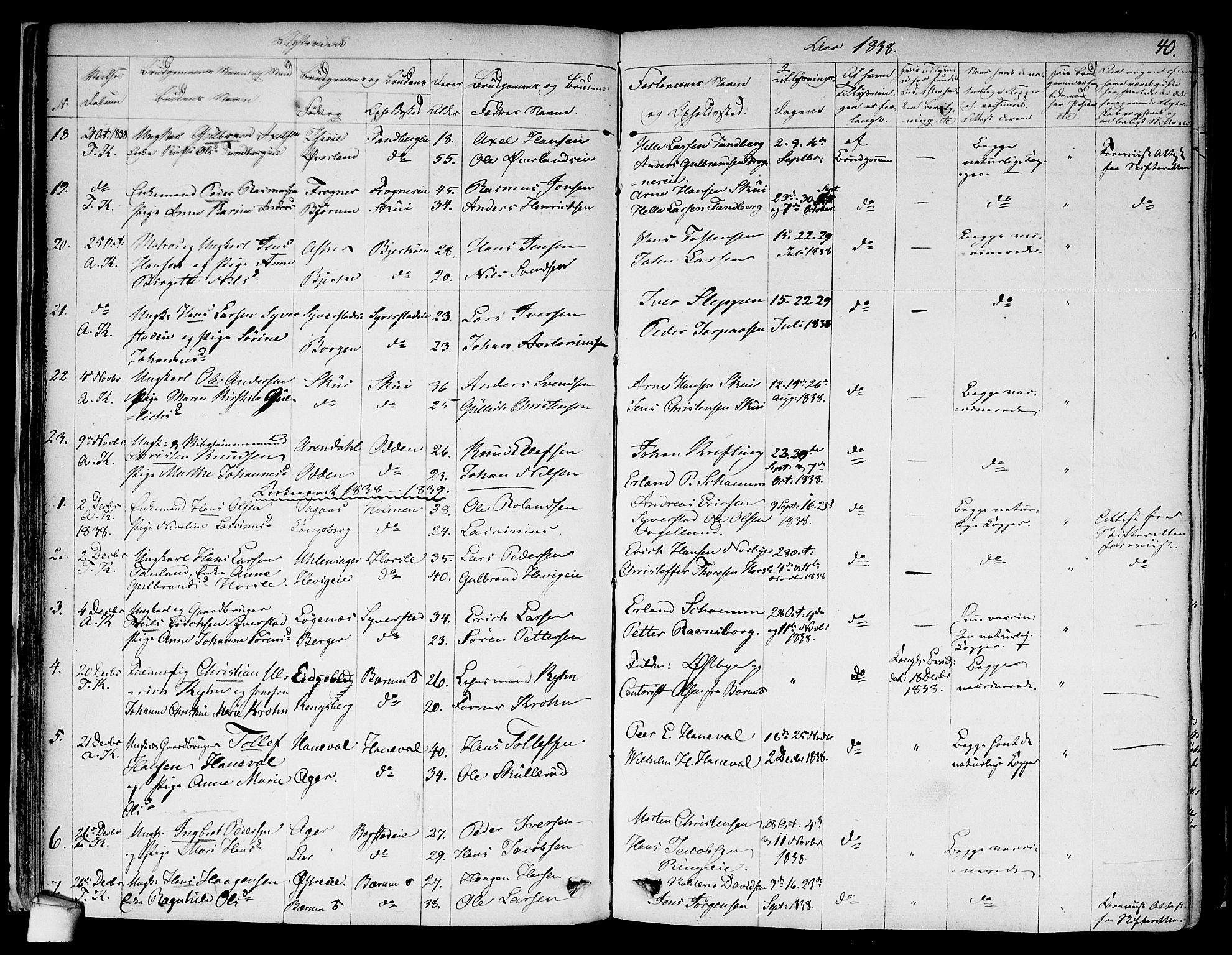 SAO, Asker prestekontor Kirkebøker, F/Fa/L0010: Ministerialbok nr. I 10, 1825-1878, s. 40