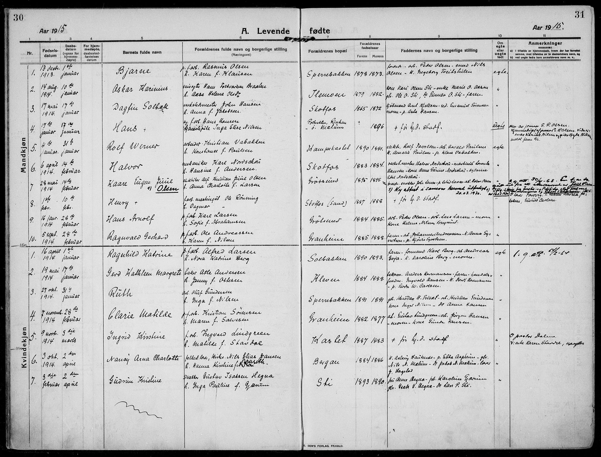 SAKO, Solum kirkebøker, F/Fb/L0004: Ministerialbok nr. II 4, 1913-1924, s. 30-31